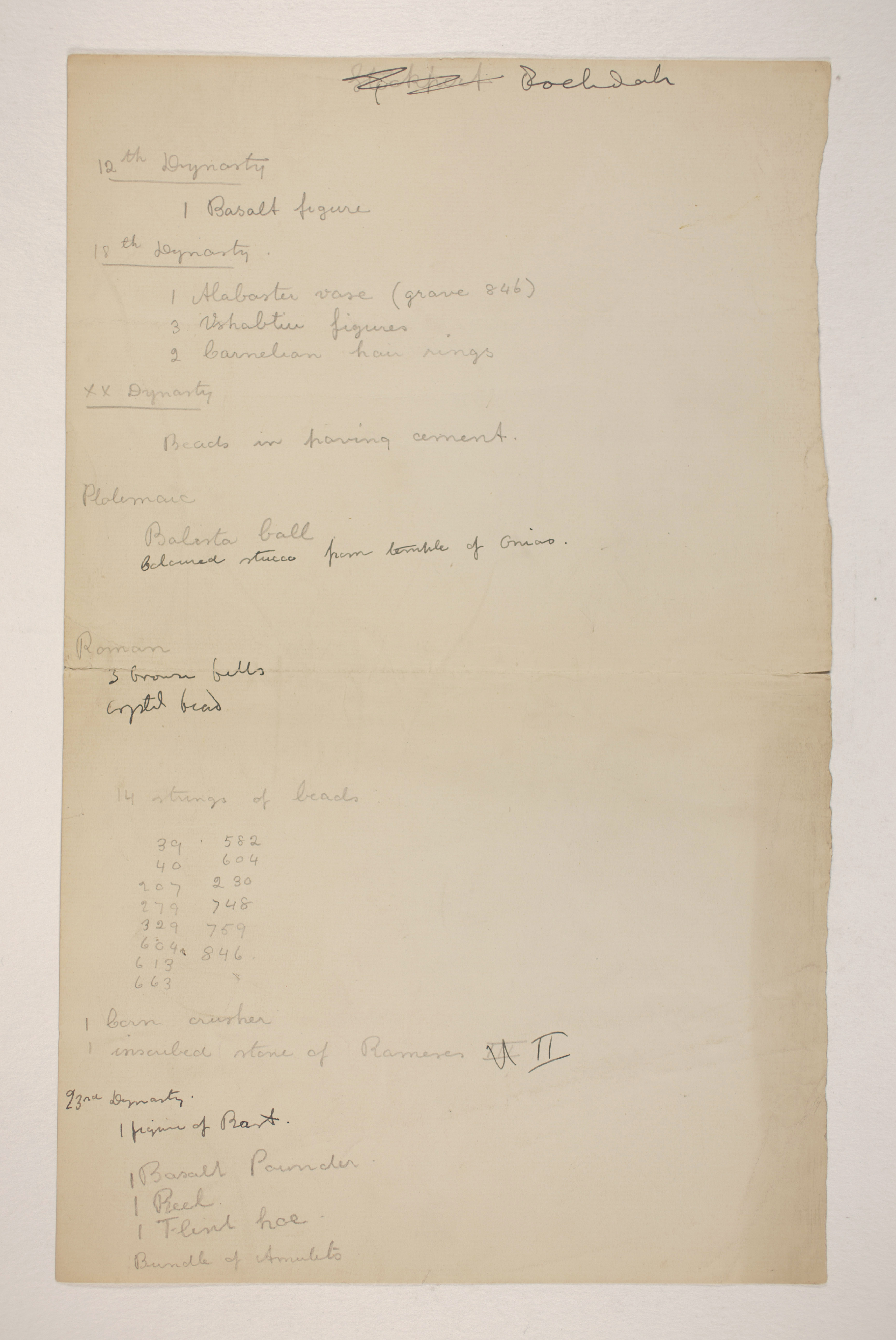 1905-06 Eastern Delta: Belbeis, Tell el-Rataba, Saft el-Hinna, Tell el-Yahudiya, Shaghanbeh, Ghita Individual institution list  PMA/WFP1/D/14/26