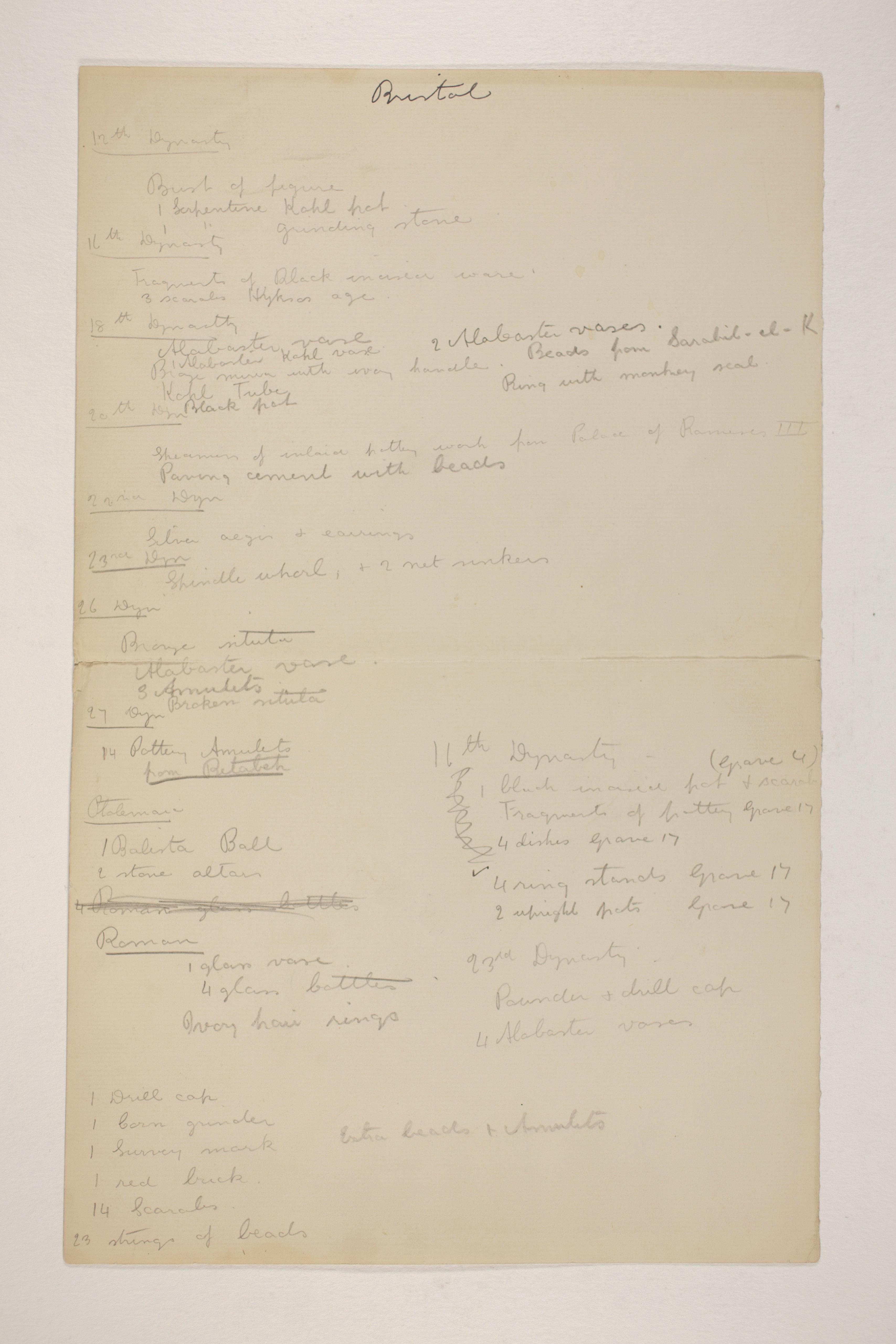 1905-06 Eastern Delta: Belbeis, Tell el-Rataba, Saft el-Hinna, Tell el-Yahudiya, Shaghanbeh, Ghita Individual institution list  PMA/WFP1/D/14/5