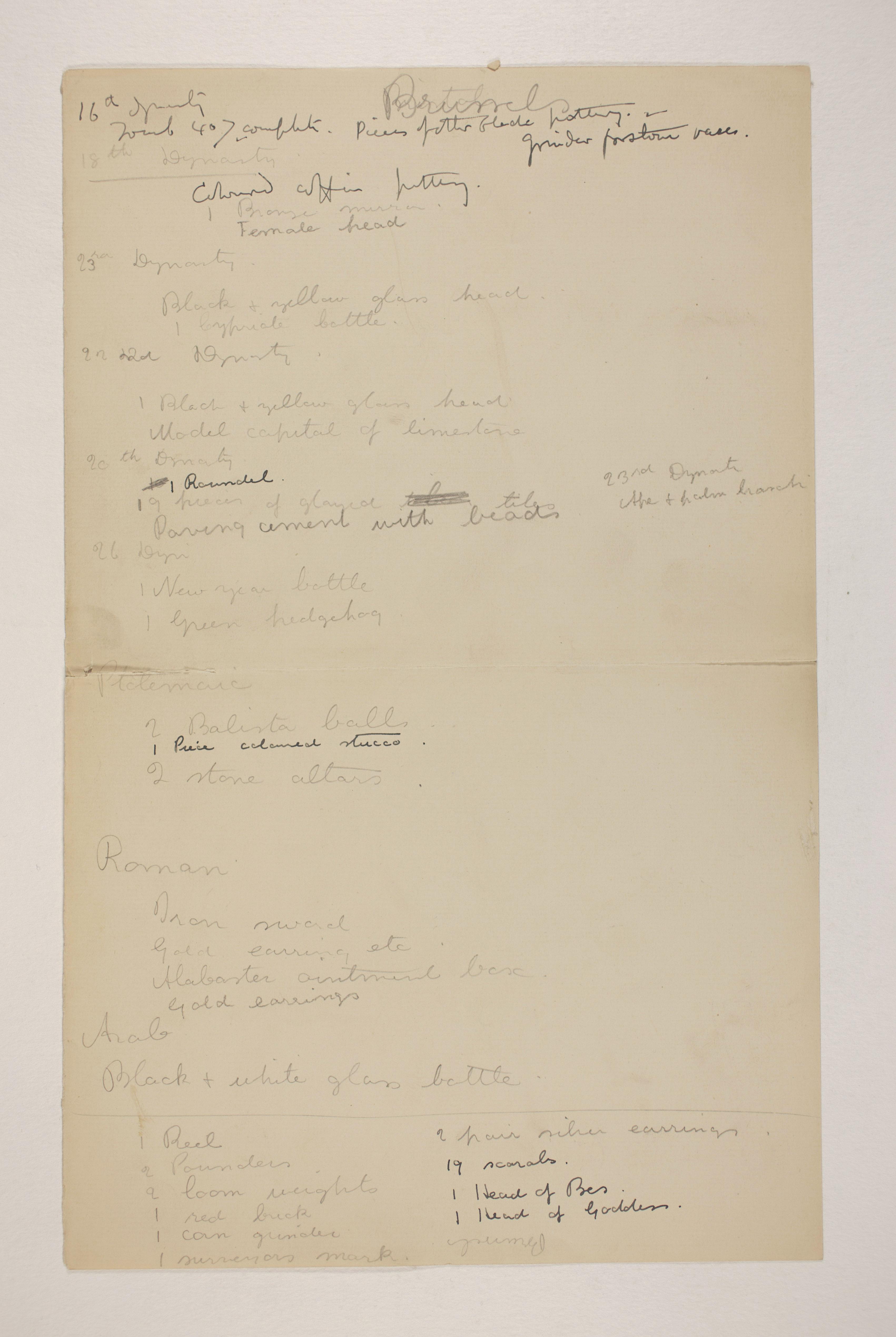1905-06 Eastern Delta: Belbeis, Tell el-Rataba, Saft el-Hinna, Tell el-Yahudiya, Shaghanbeh, Ghita Individual institution list  PMA/WFP1/D/14/6