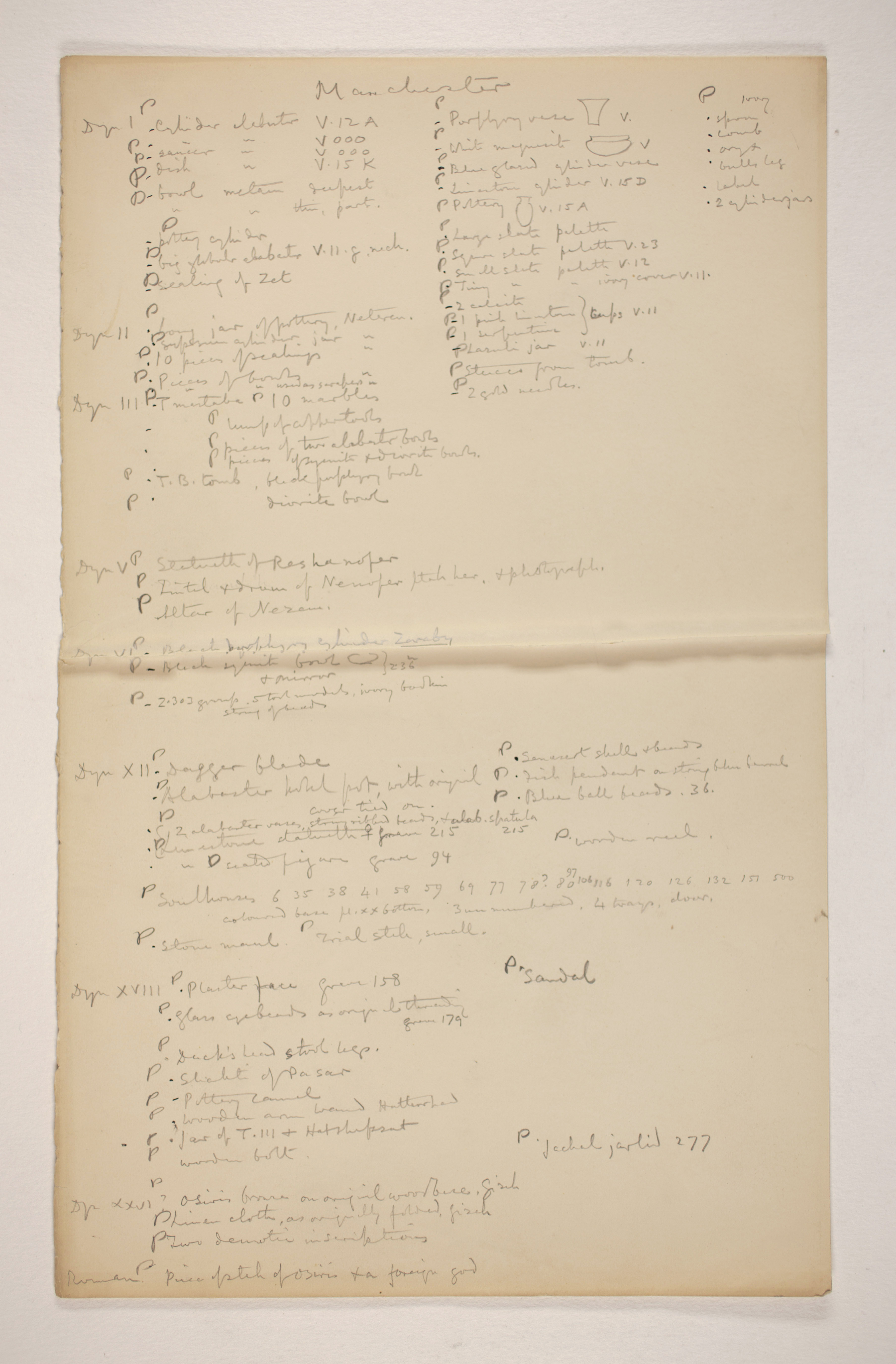 1906-07 Giza and Deir Rifeh Individual institution list  PMA/WFP1/D/15/10
