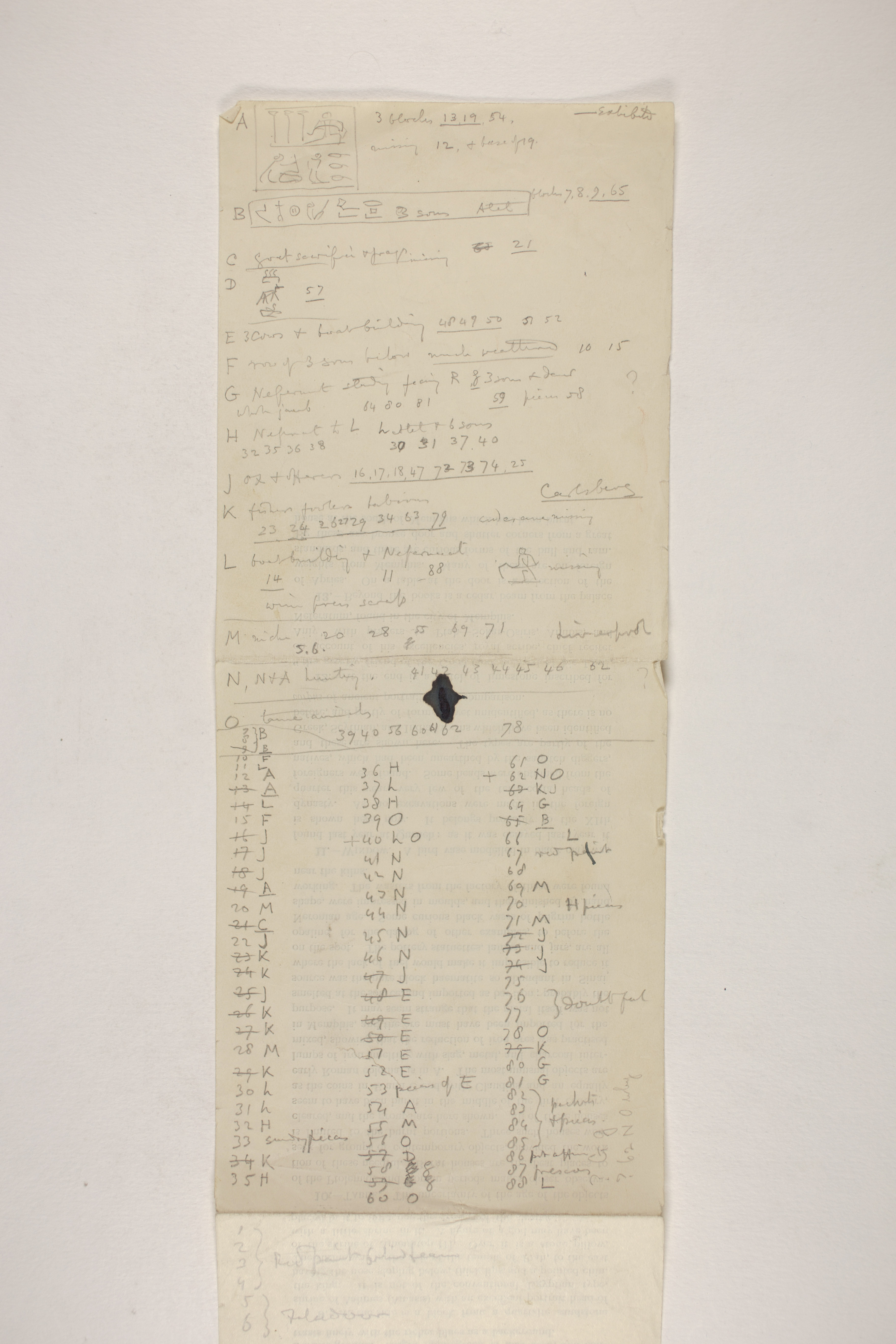 1909-10 Meidum, Memphis Multiple institution list PMA/WFP1/D/18/18.4