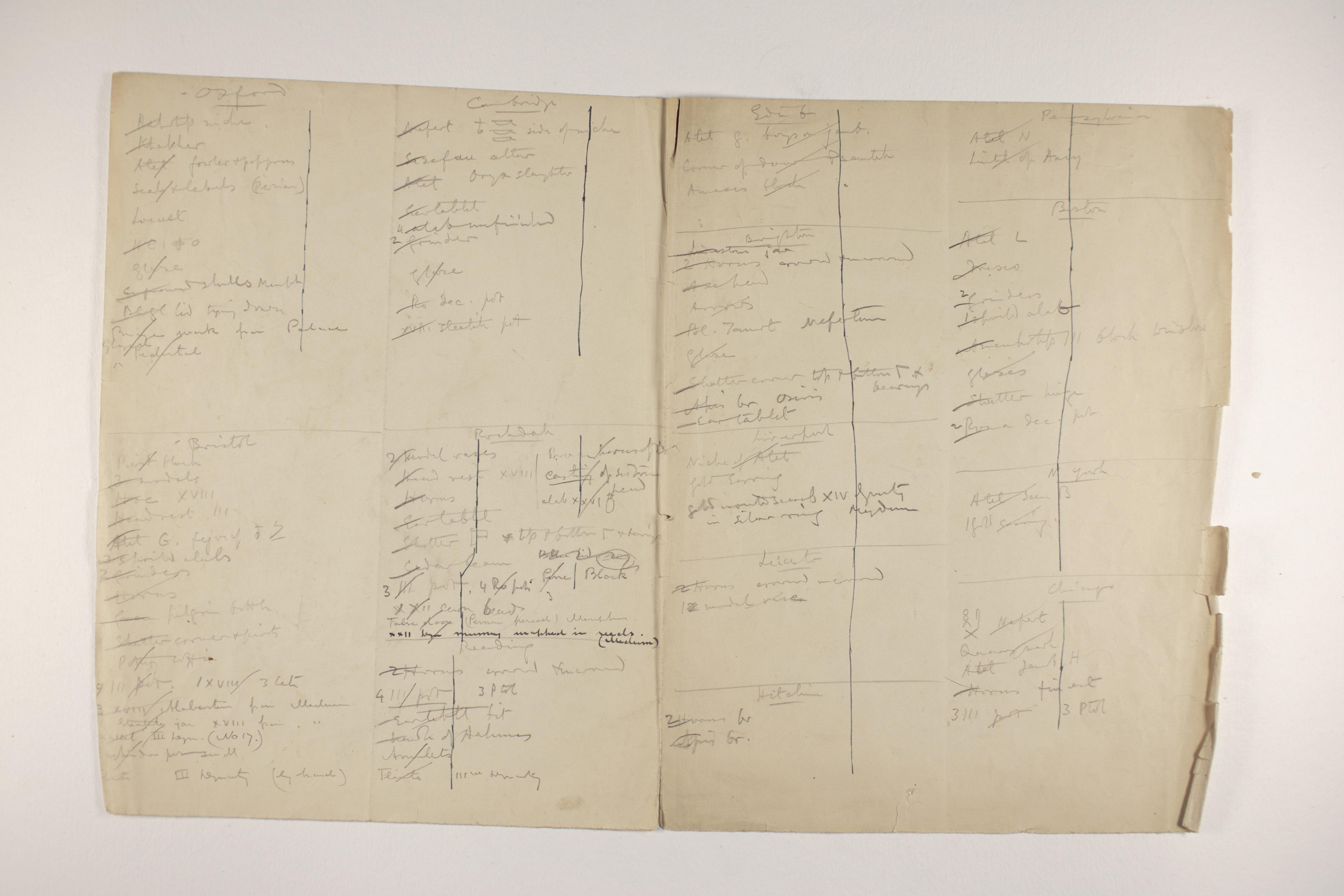 1909-10 Meidum, Memphis Multiple institution list PMA/WFP1/D/18/7