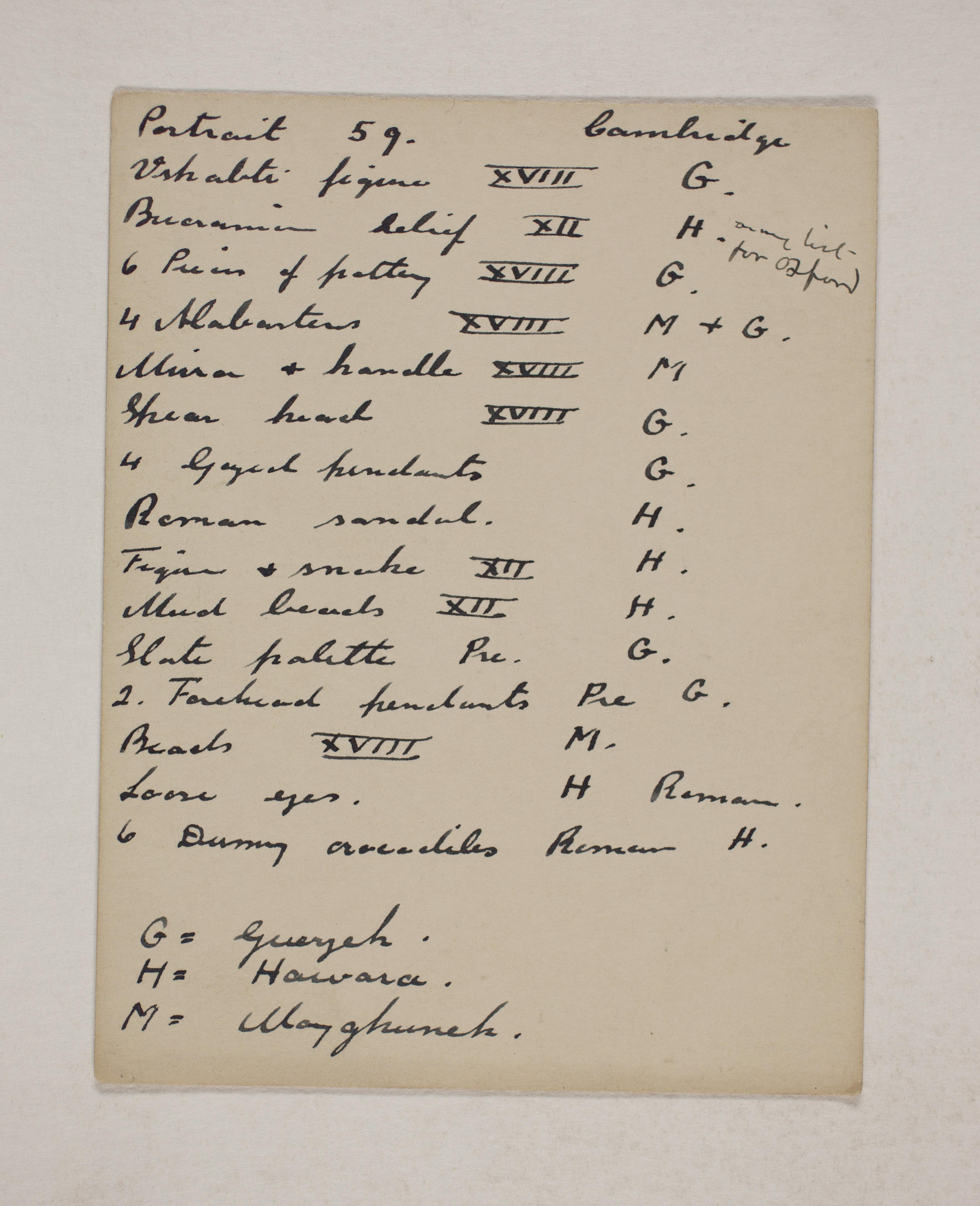 1910-11 Hawara, Gerzeh, Memphis, Mazghuneh Individual institution list  PMA/WFP1/D/19/19