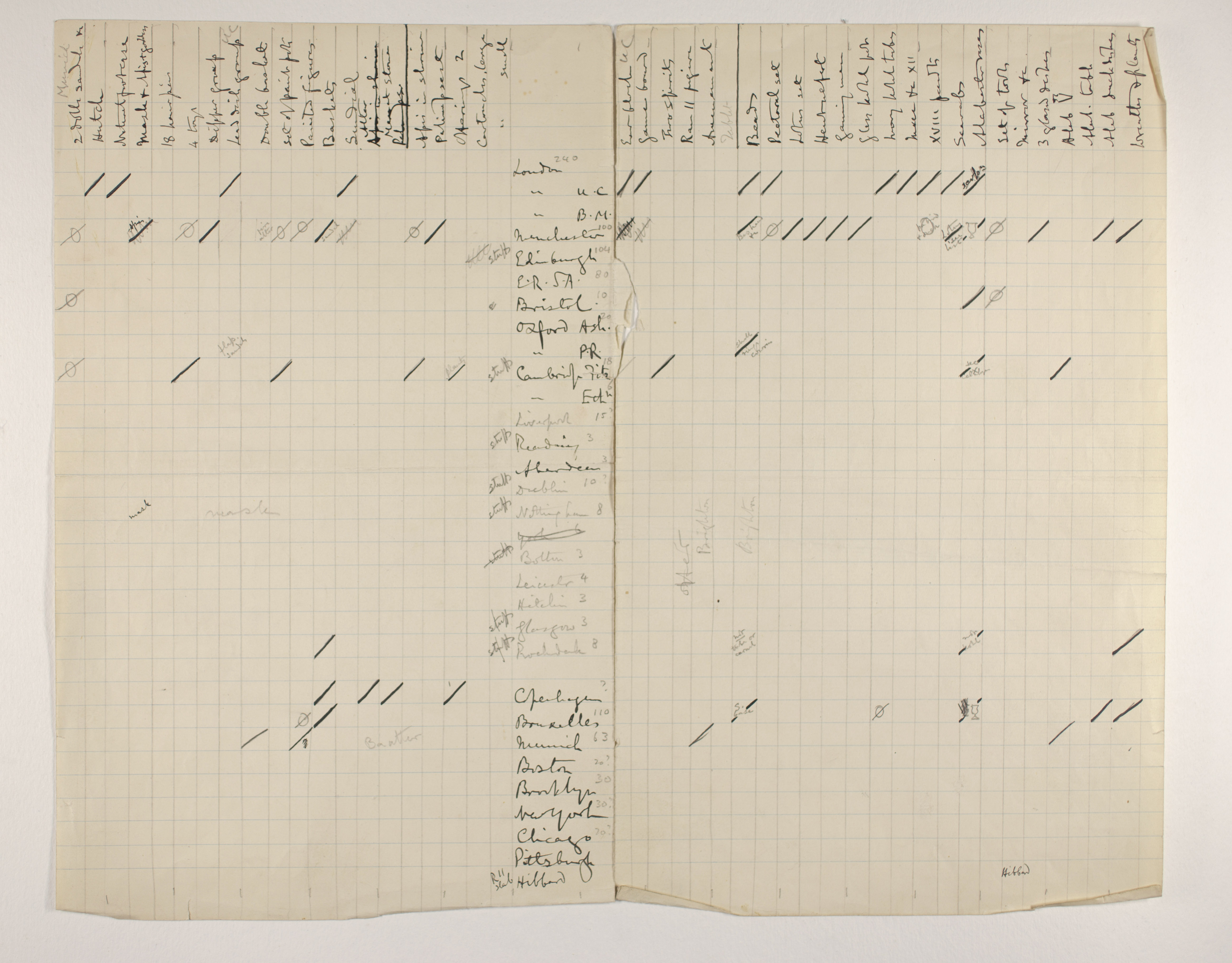 1910-11 Hawara, Gerzeh, Memphis, Mazghuneh Distribution grid PMA/WFP1/D/19/2