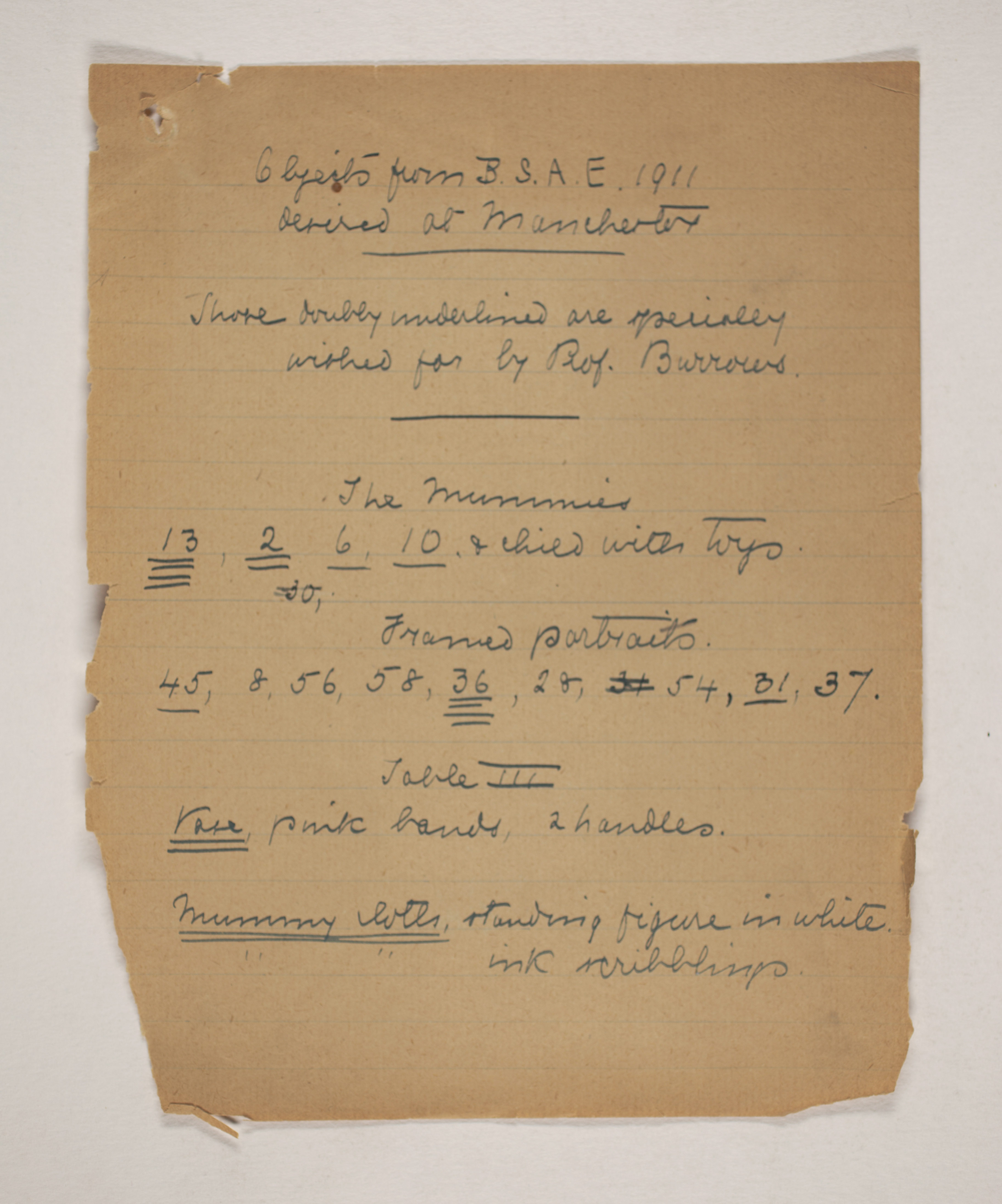 1910-11 Hawara, Gerzeh, Memphis, Mazghuneh Correspondence PMA/WFP1/D/19/36.1