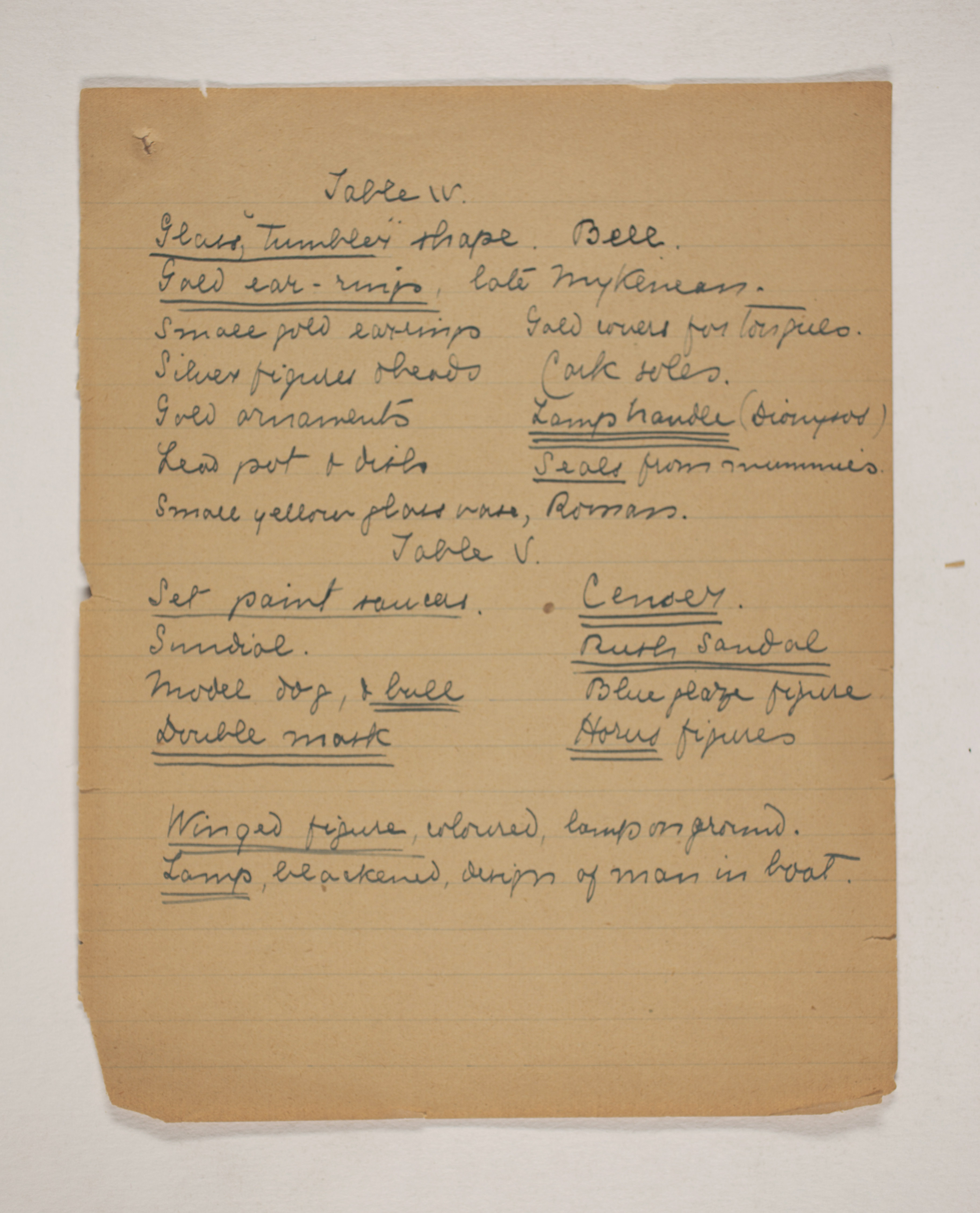 1910-11 Hawara, Gerzeh, Memphis, Mazghuneh Correspondence PMA/WFP1/D/19/36.2