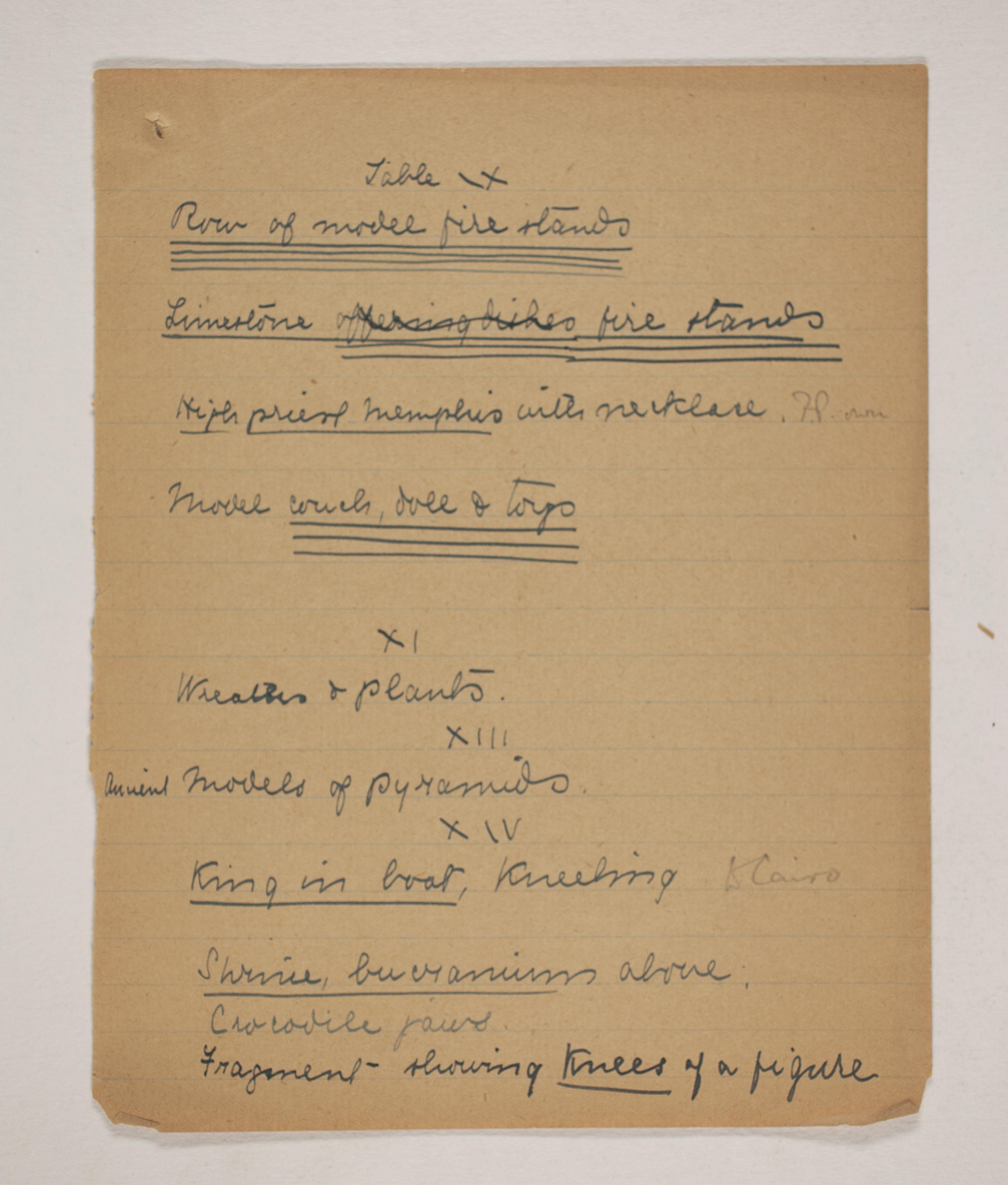 1910-11 Hawara, Gerzeh, Memphis, Mazghuneh Correspondence PMA/WFP1/D/19/36.4