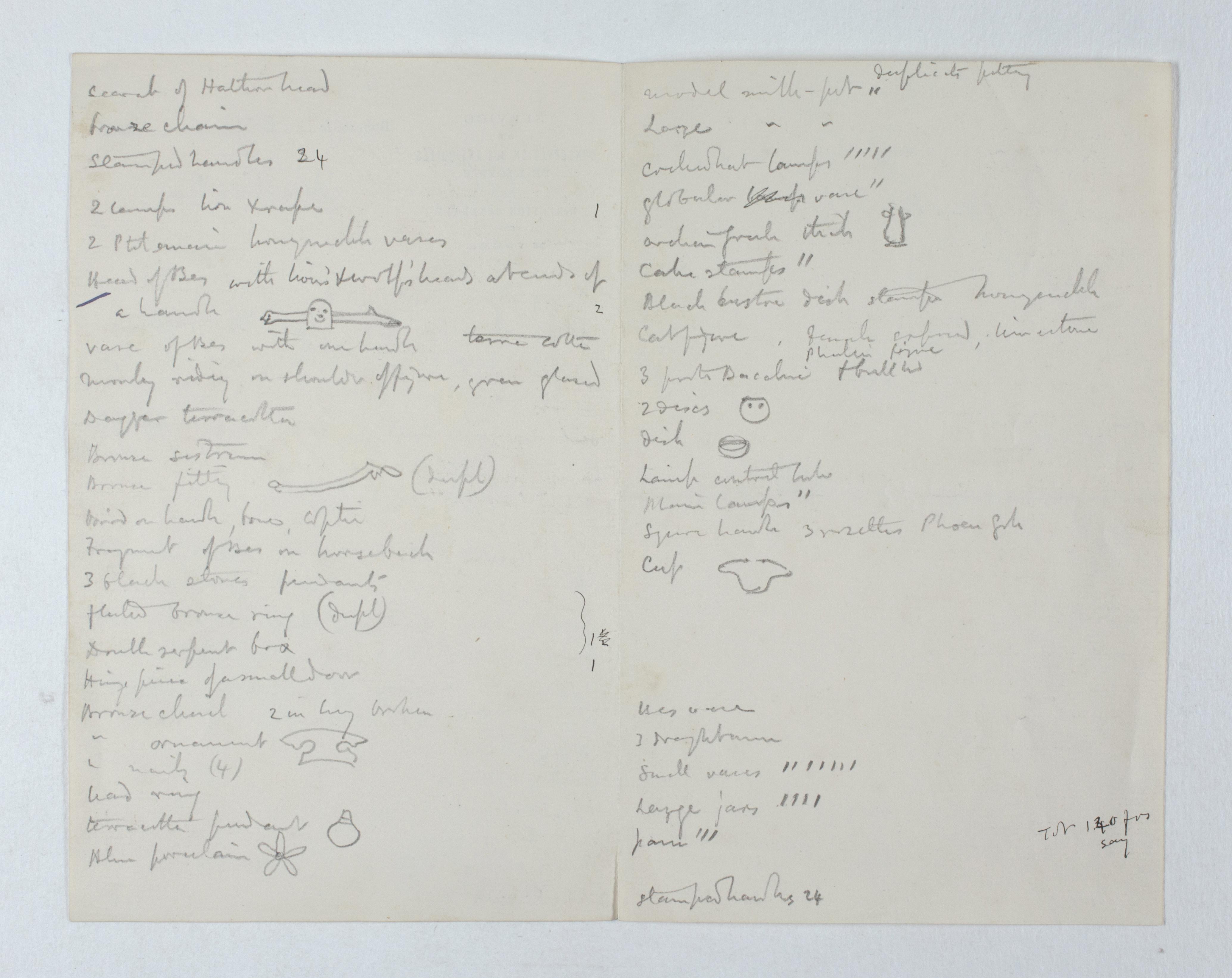 1885-1894  Object list PMA/WFP1/D/1/2.2
