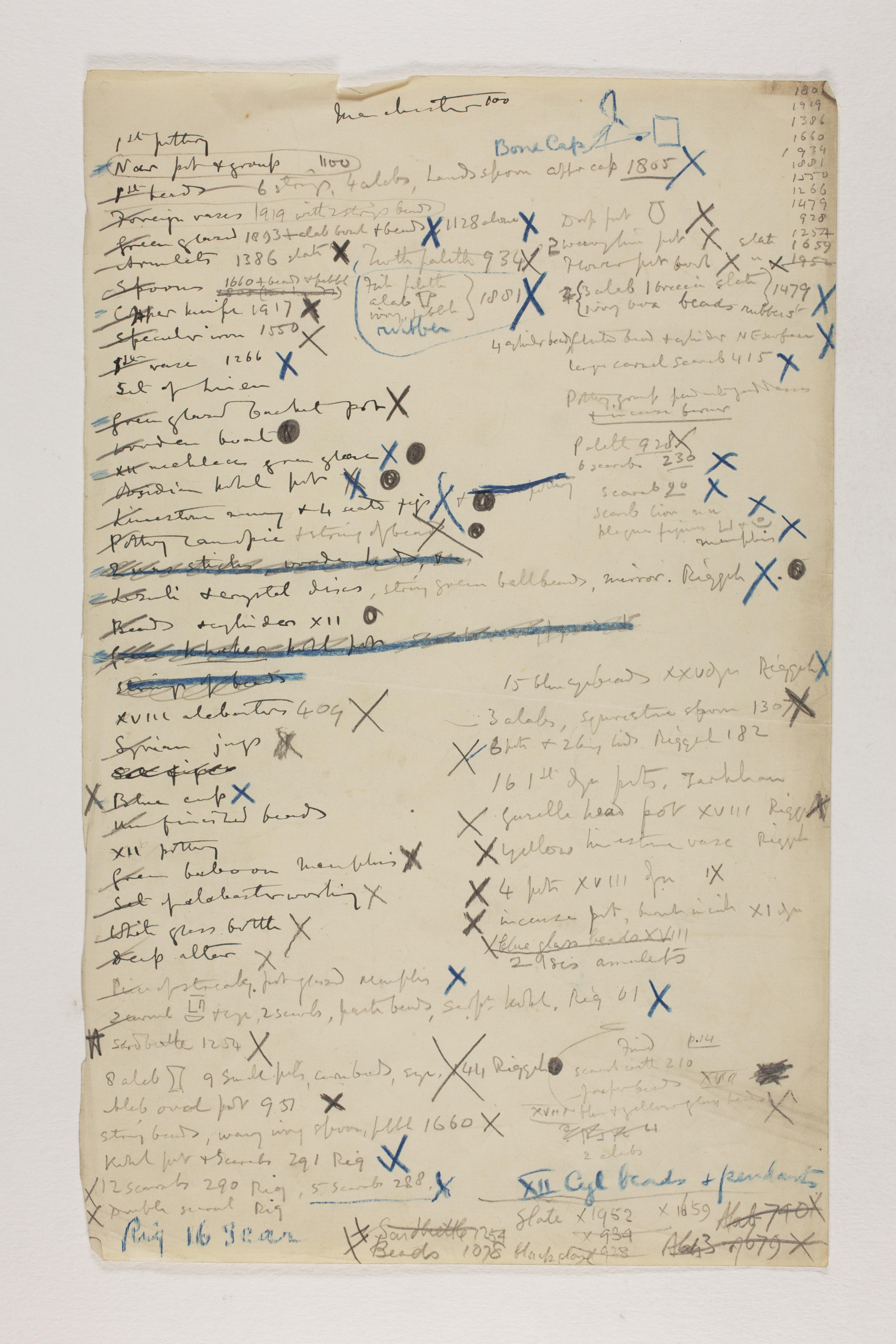 1912-13 Tarkhan, el-Riqqa, Memphis Individual institution list  PMA/WFP1/D/21/11