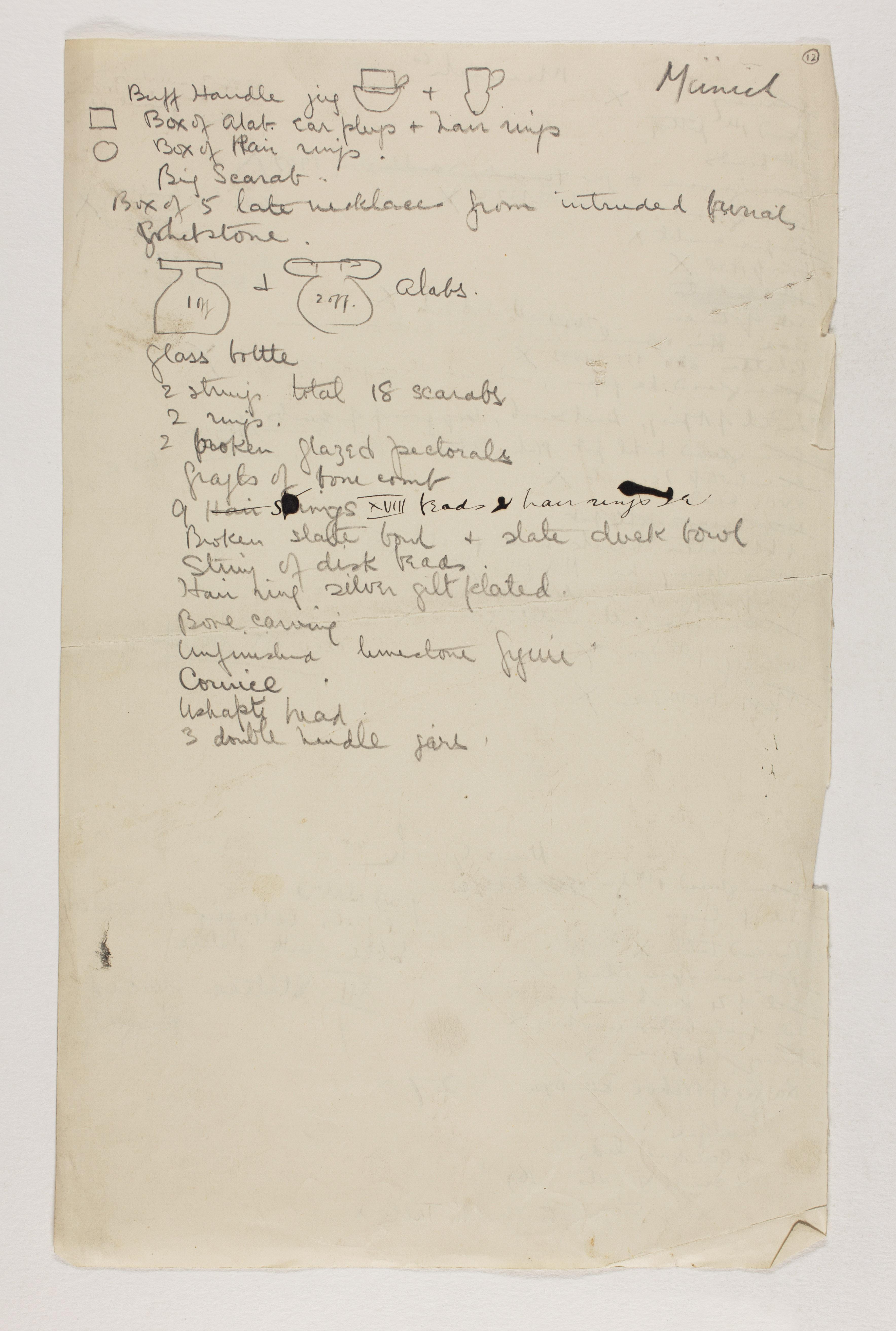 1912-13 Tarkhan, el-Riqqa, Memphis Individual institution list  PMA/WFP1/D/21/12.2