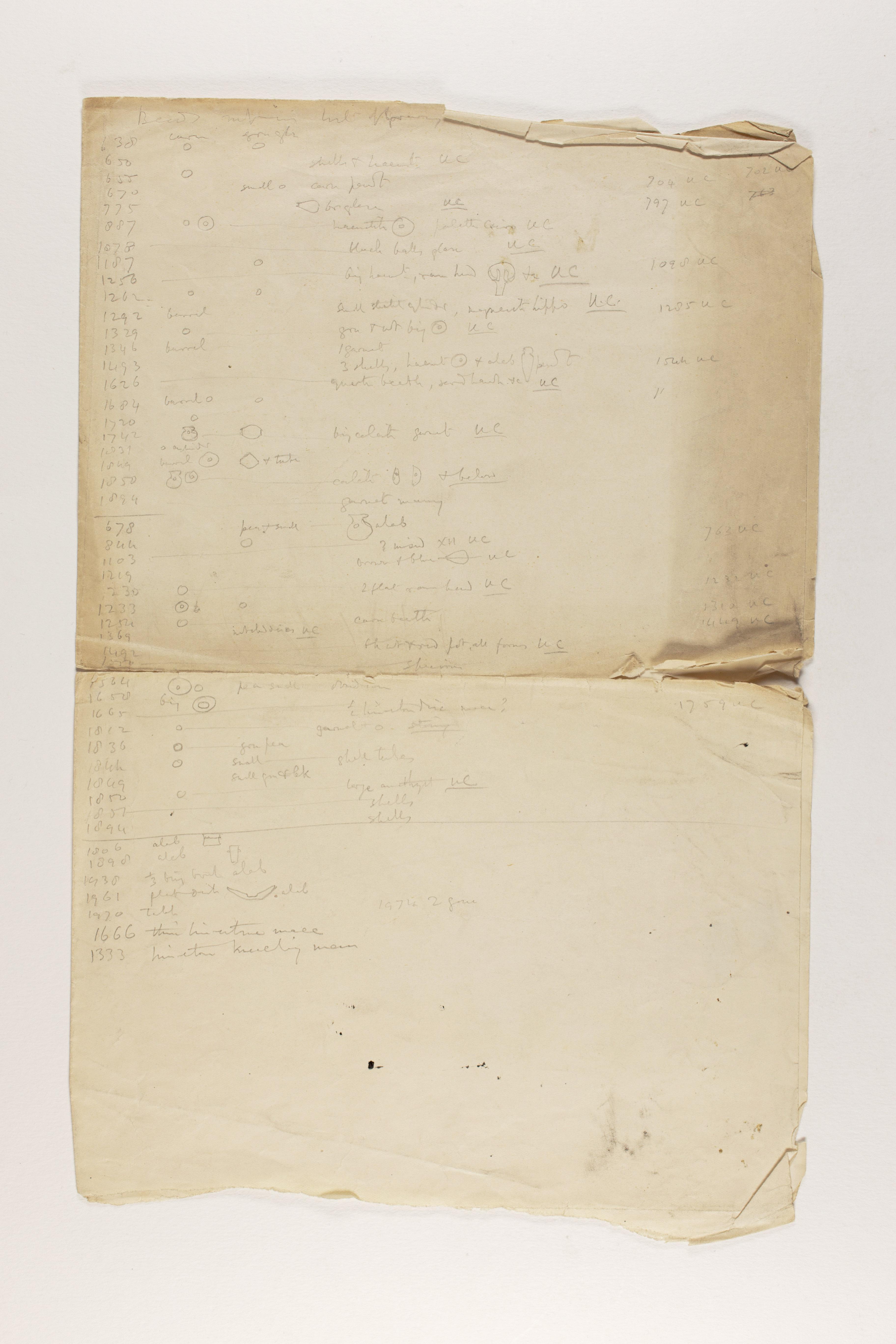 1912-13 Tarkhan, el-Riqqa, Memphis Object list PMA/WFP1/D/21/18.1
