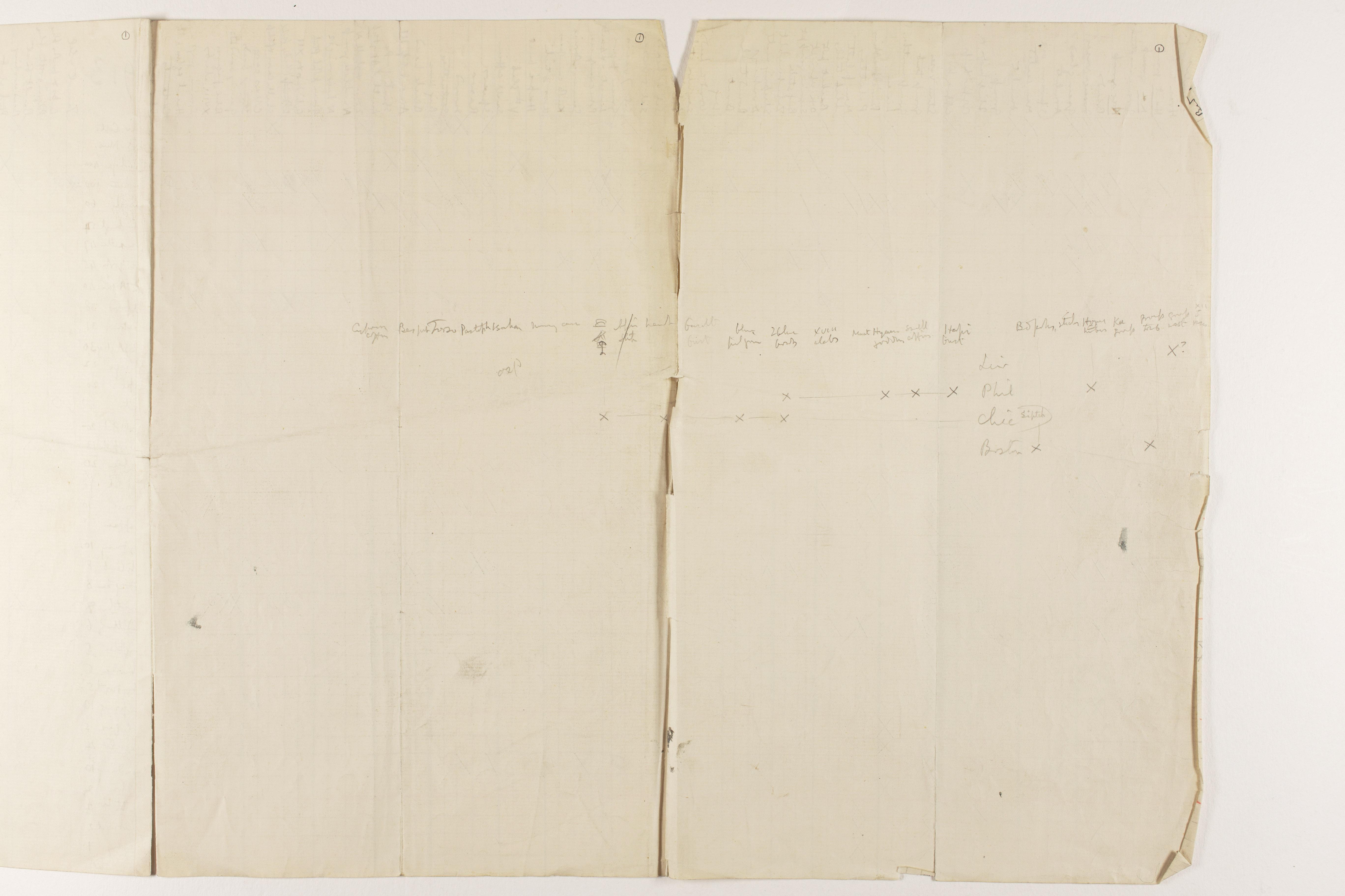1912-13 Tarkhan, el-Riqqa, Memphis Multiple institution list PMA/WFP1/D/21/1.3