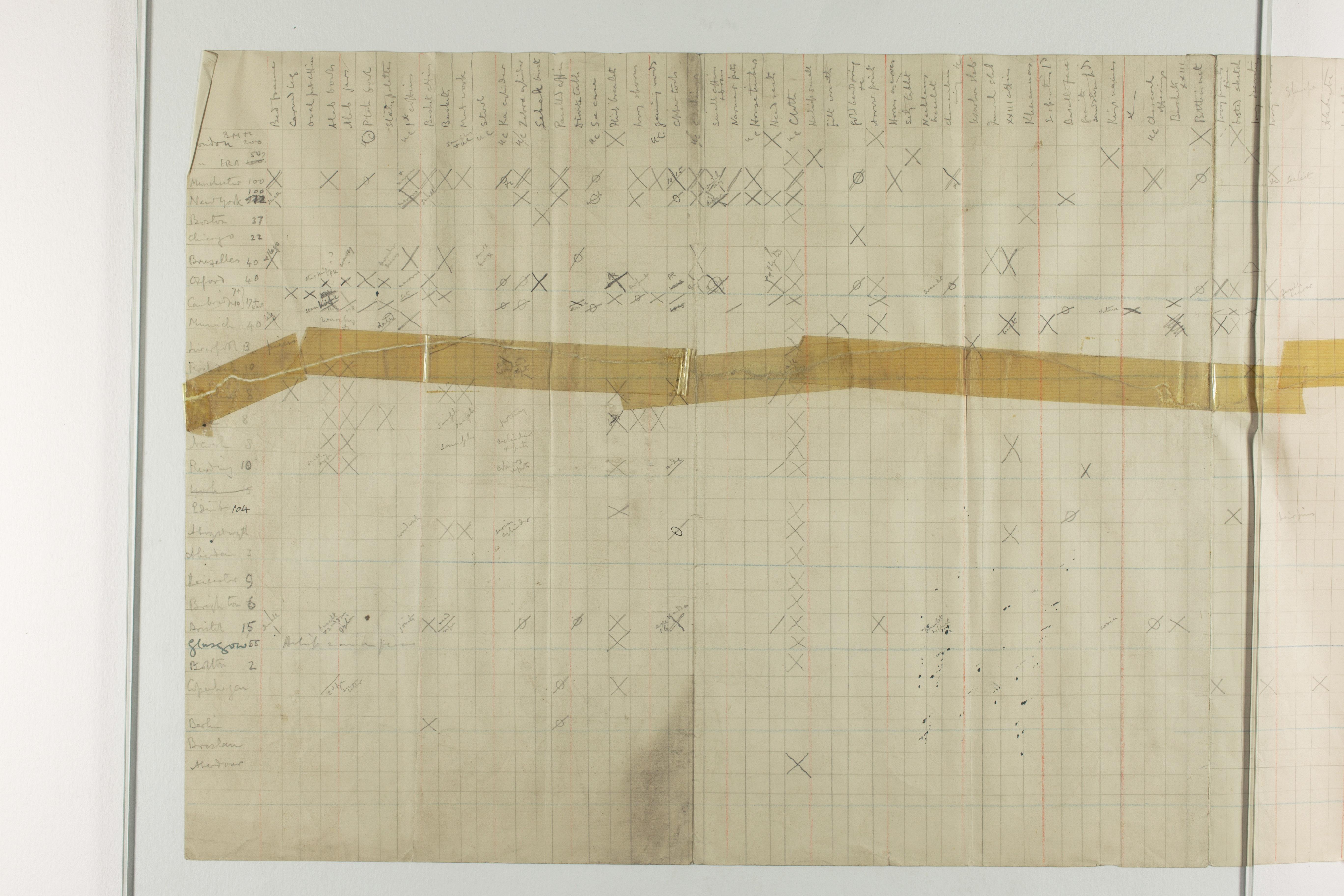 1912-13 Tarkhan, el-Riqqa, Memphis Distribution grid PMA/WFP1/D/21/2.1