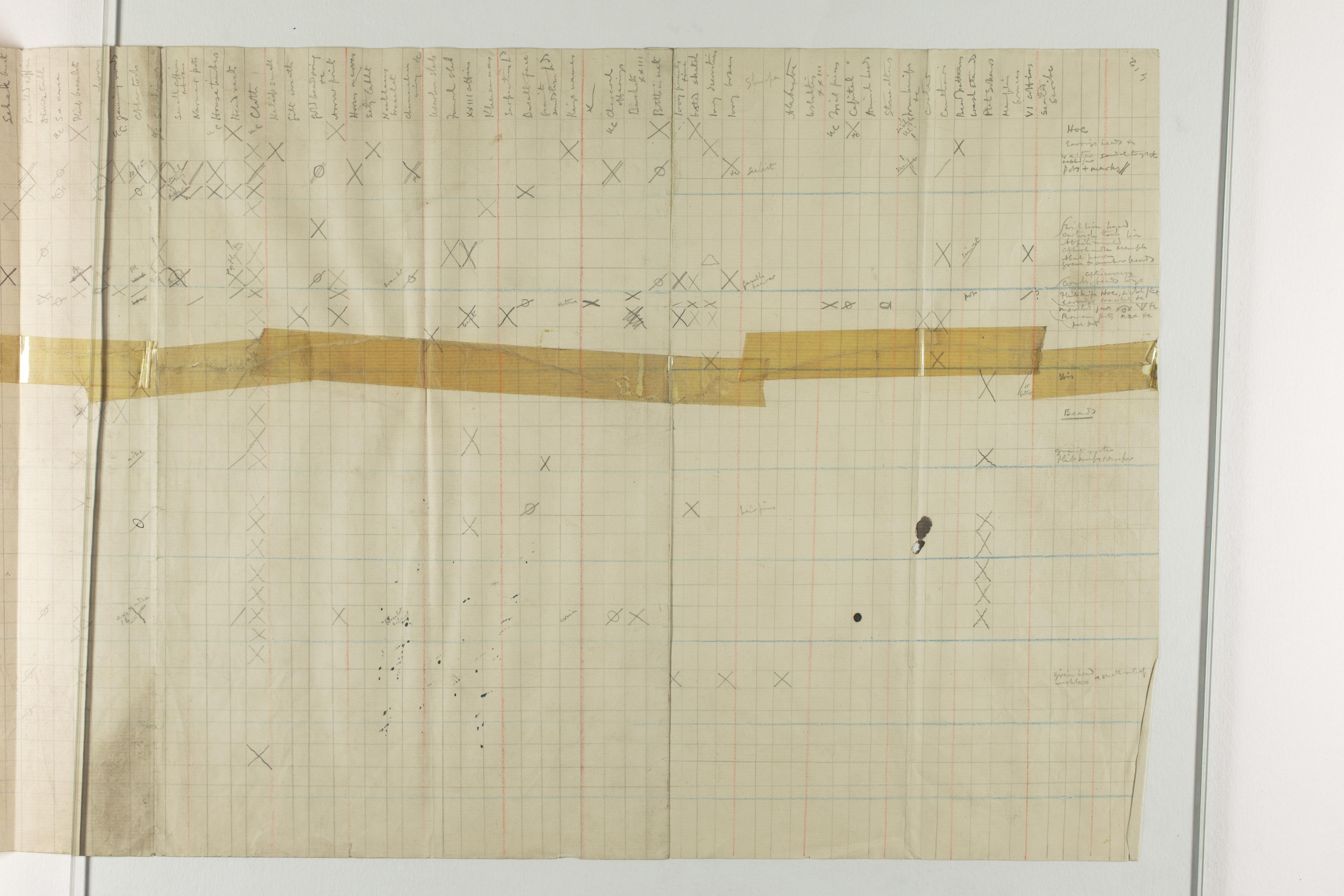 1912-13 Tarkhan, el-Riqqa, Memphis Distribution grid PMA/WFP1/D/21/2.2