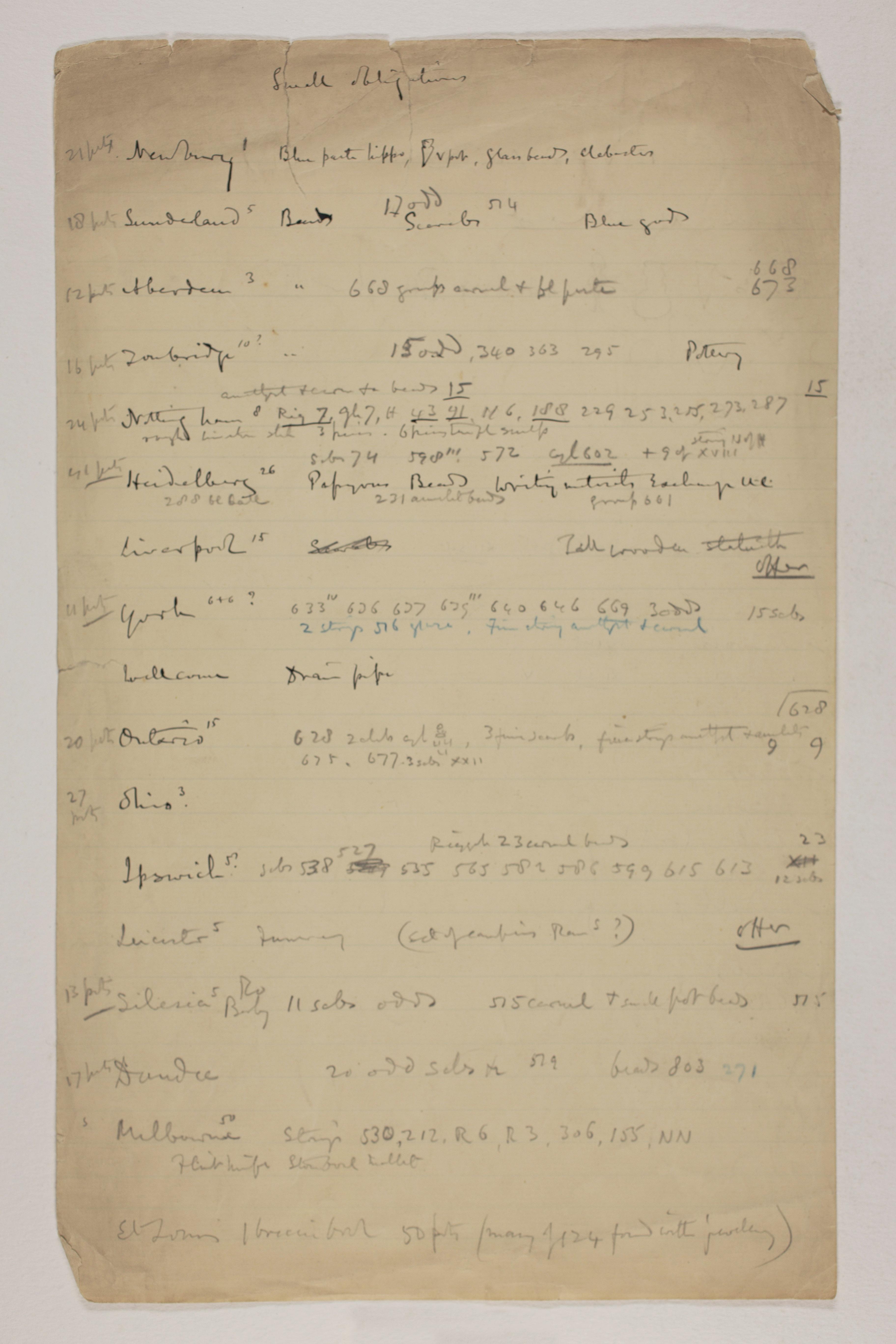 1913-14 Lahun, Haraga Multiple institution list PMA/WFP1/D/22/11.2