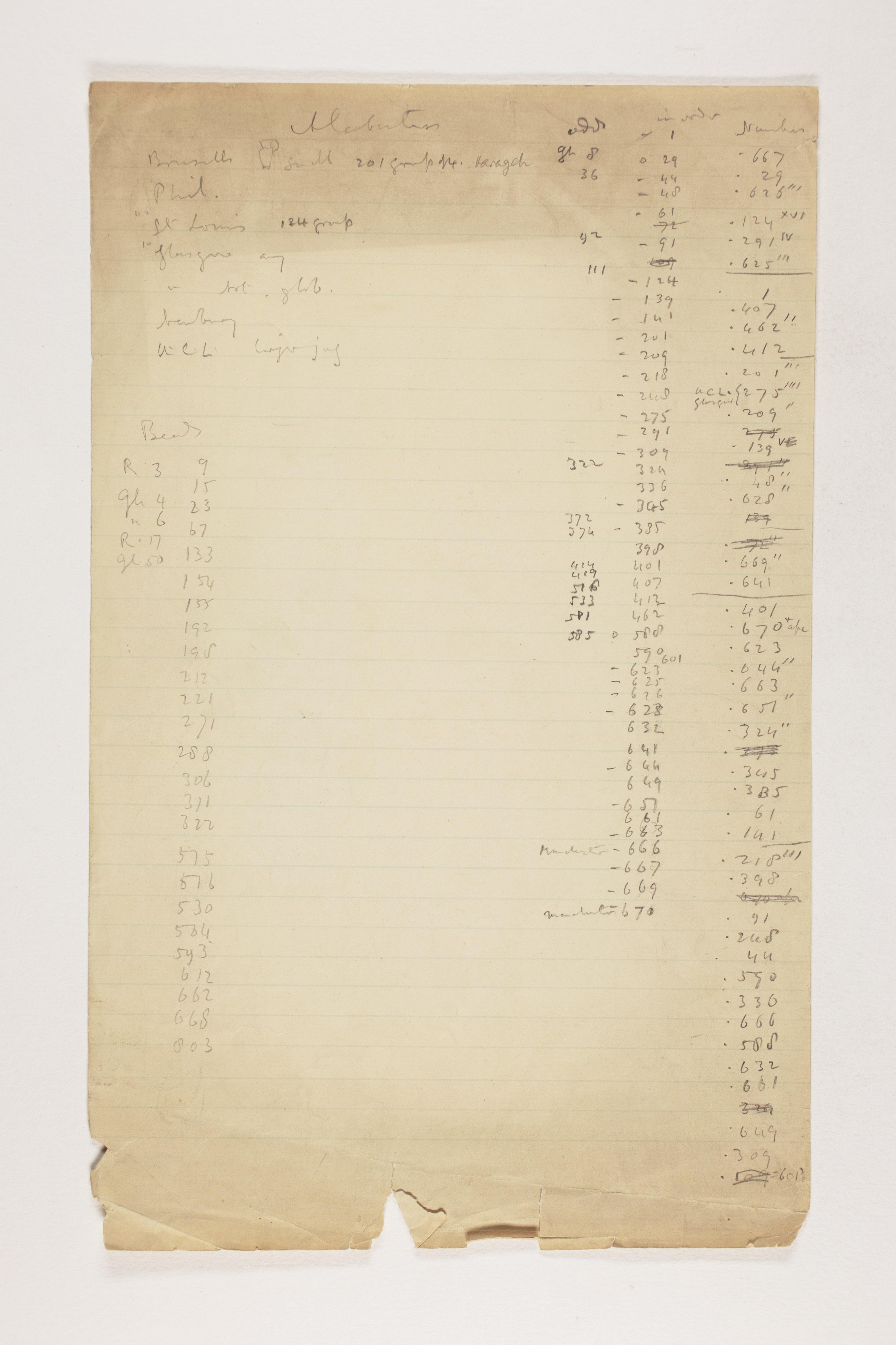 1913-14 Lahun, Haraga Object list PMA/WFP1/D/22/19