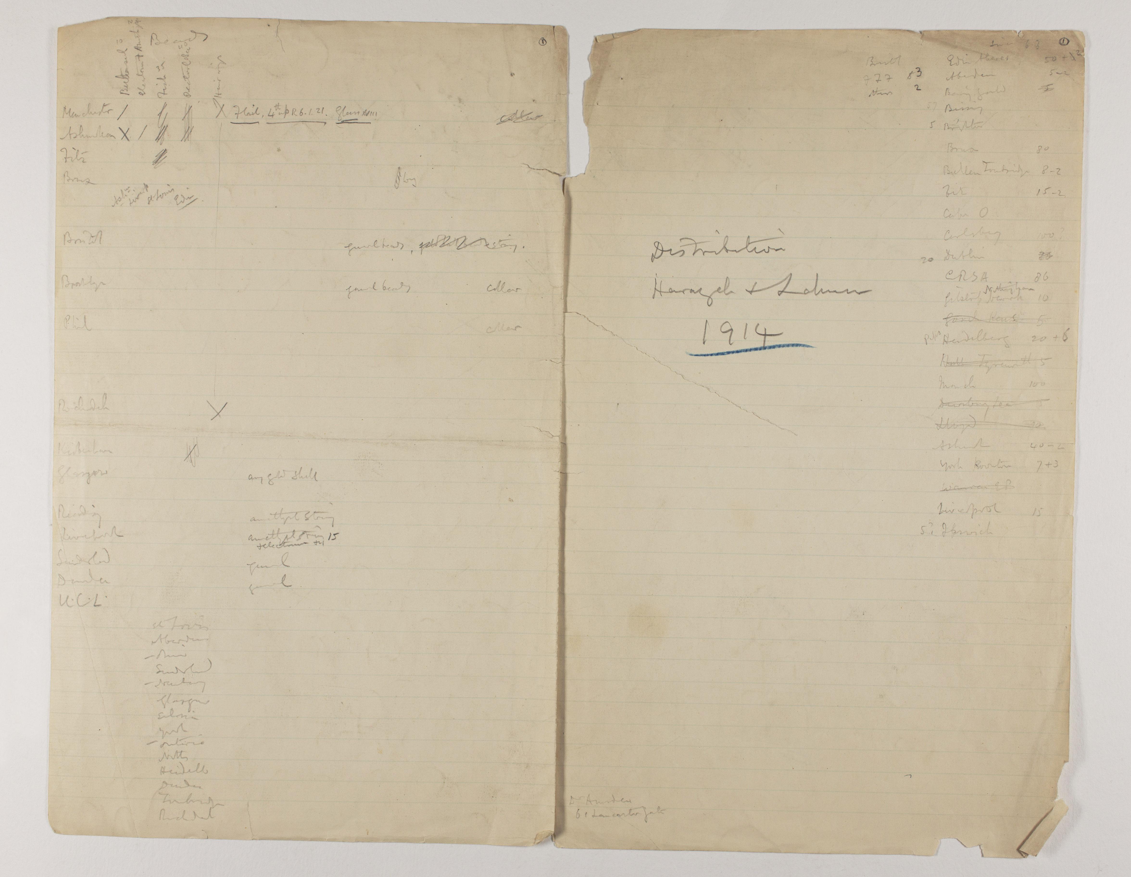 1913-14 Lahun, Haraga Distribution list PMA/WFP1/D/22/1.2