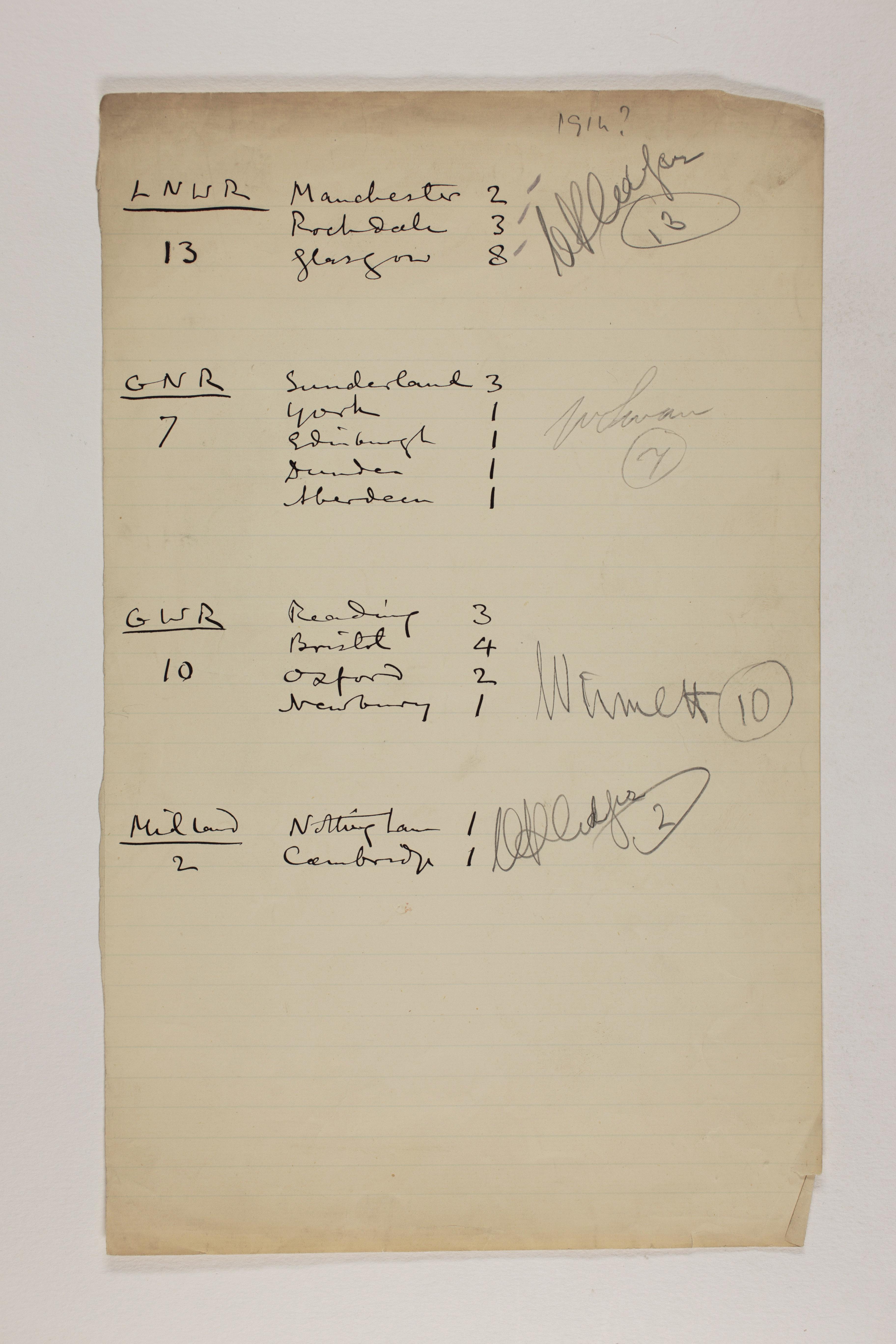 1913-14 Lahun, Haraga Distribution list PMA/WFP1/D/22/22