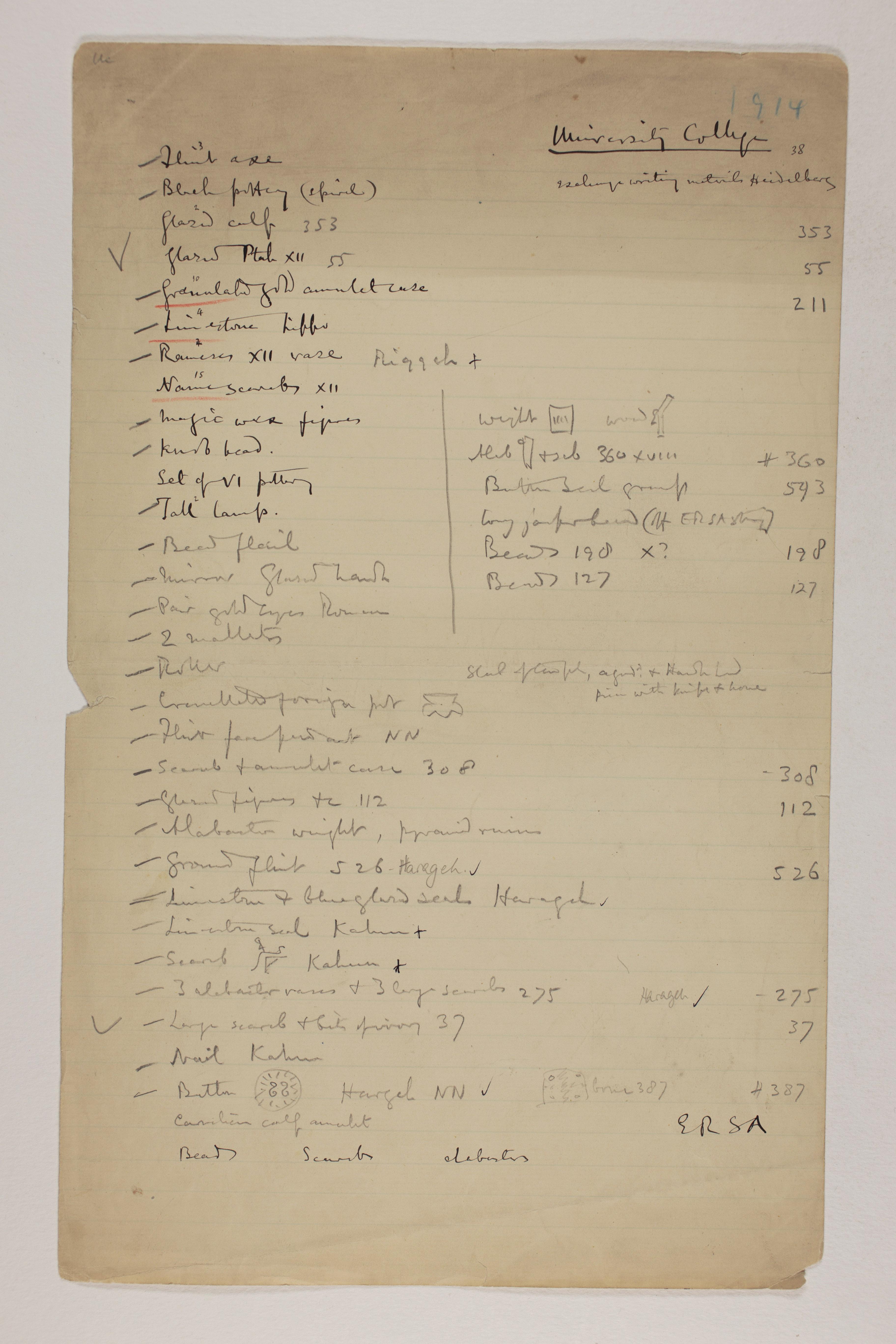 1913-14 Lahun, Haraga Individual institution list  PMA/WFP1/D/22/32