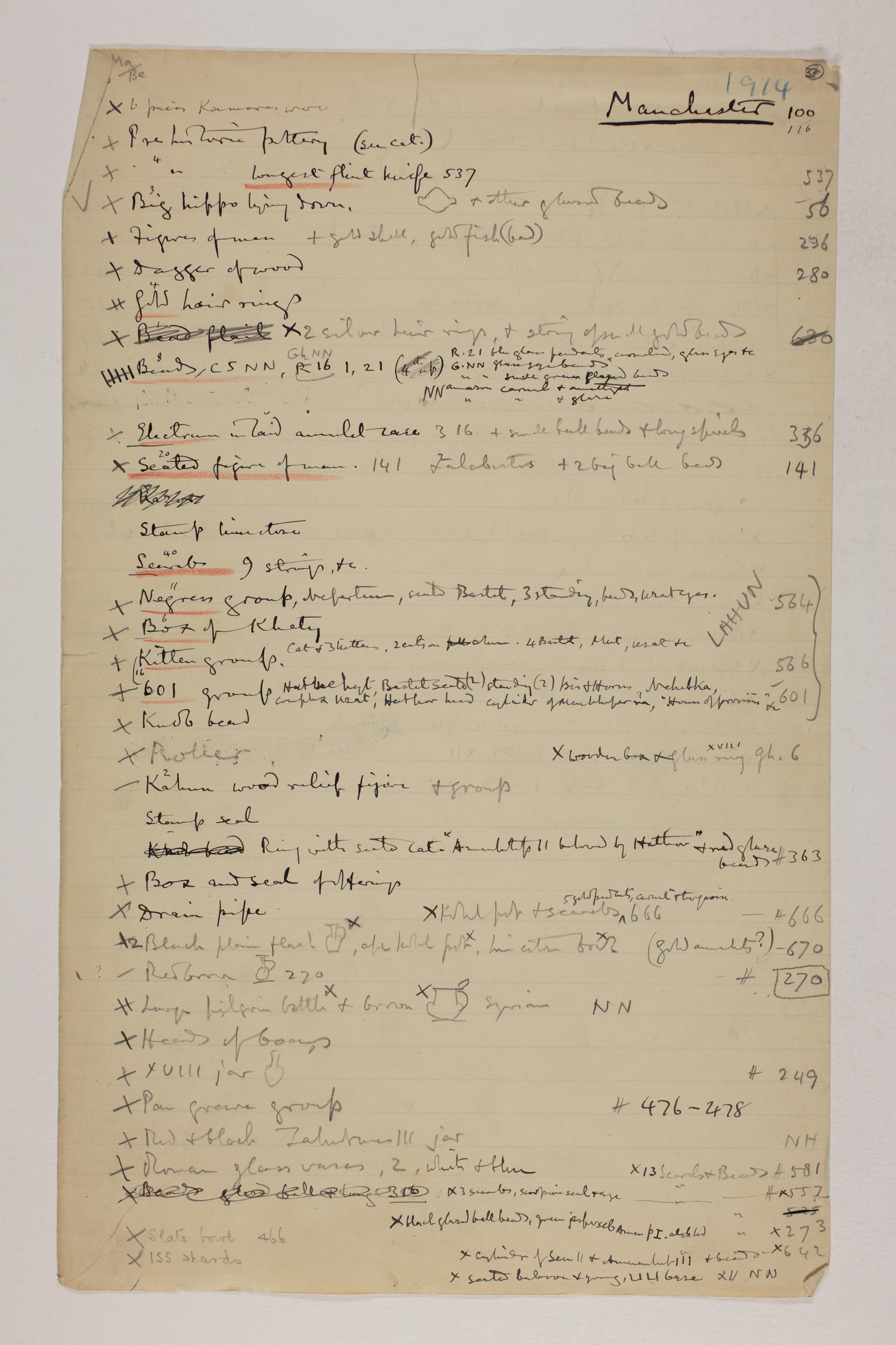 1913-14 Lahun, Haraga Individual institution list  PMA/WFP1/D/22/37.1