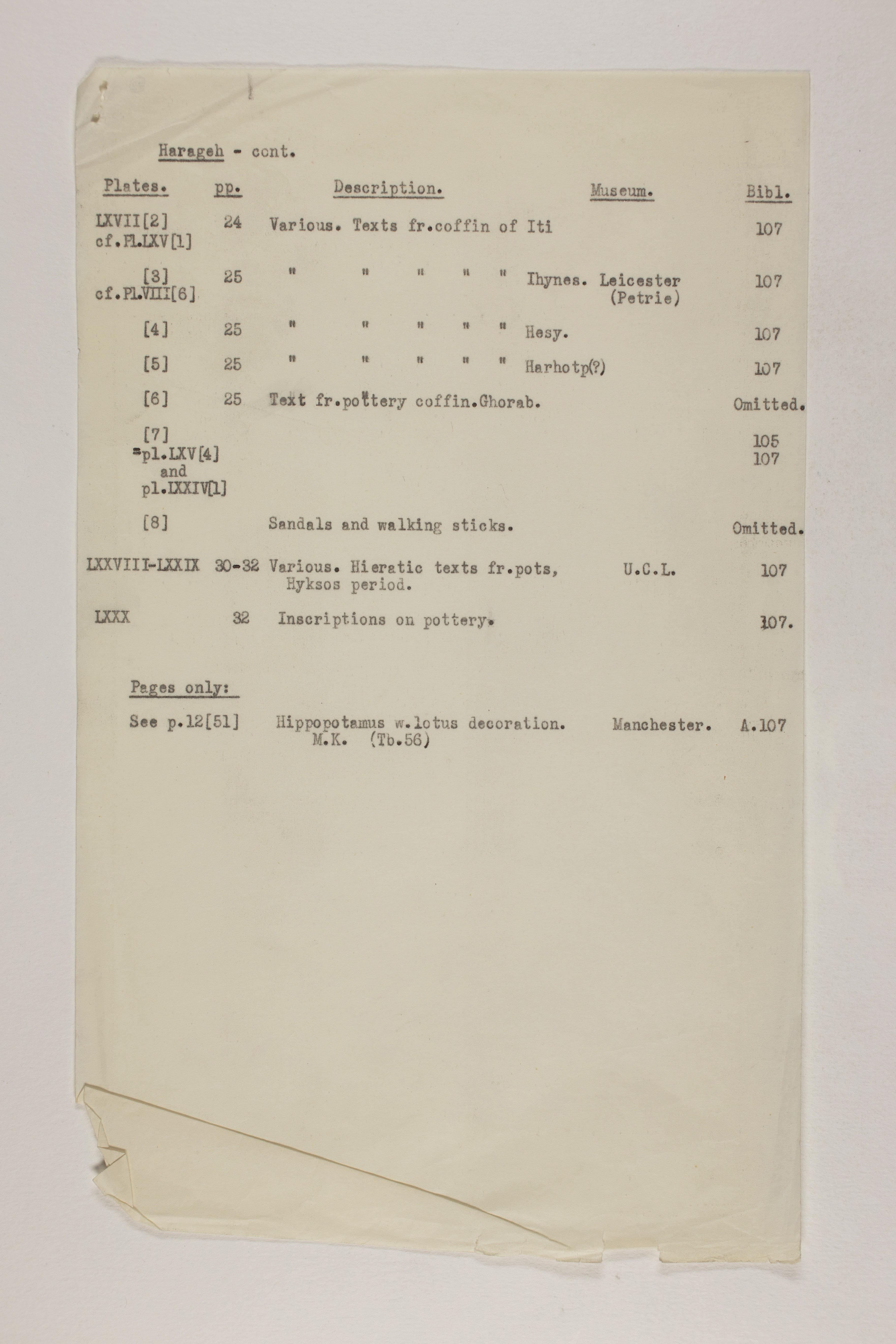 1913-14 Lahun, Haraga Object list PMA/WFP1/D/22/72.4