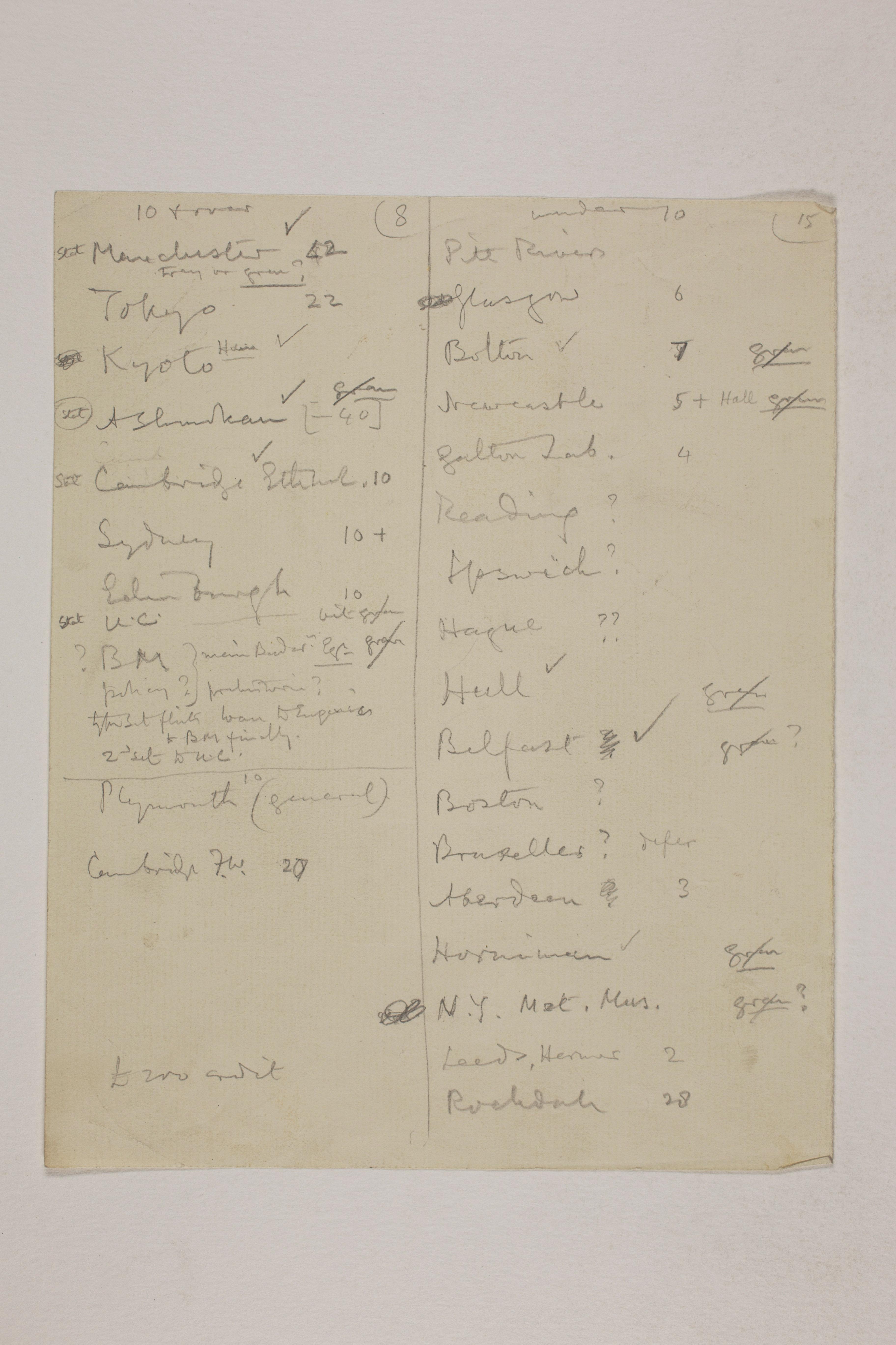 1913-14 Lahun, Haraga Distribution list PMA/WFP1/D/22/8
