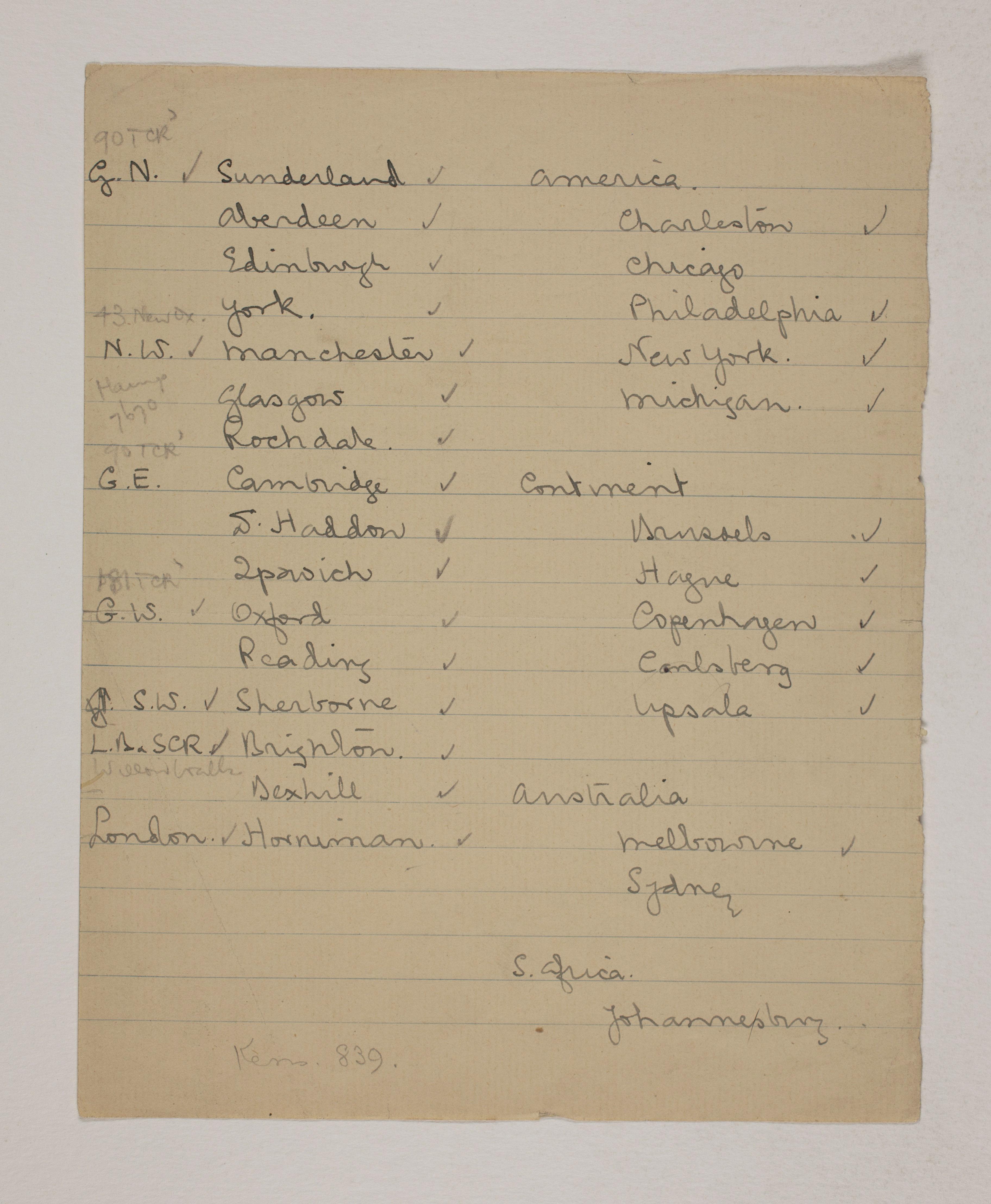 1913-14 Lahun, Haraga Distribution list PMA/WFP1/D/22/9