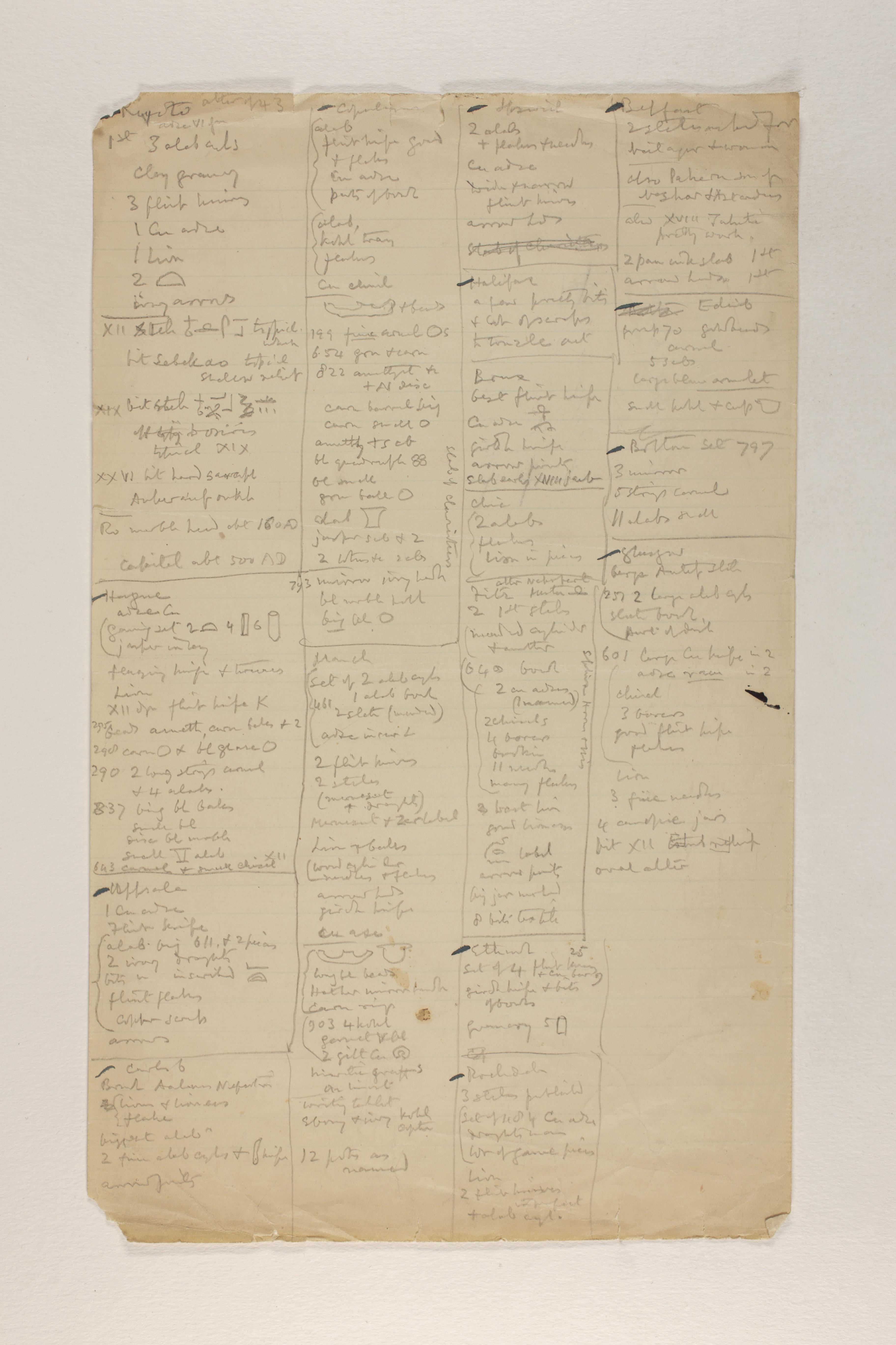 1919-21 Sedment, Lahun Multiple institution list PMA/WFP1/D/24/10.1