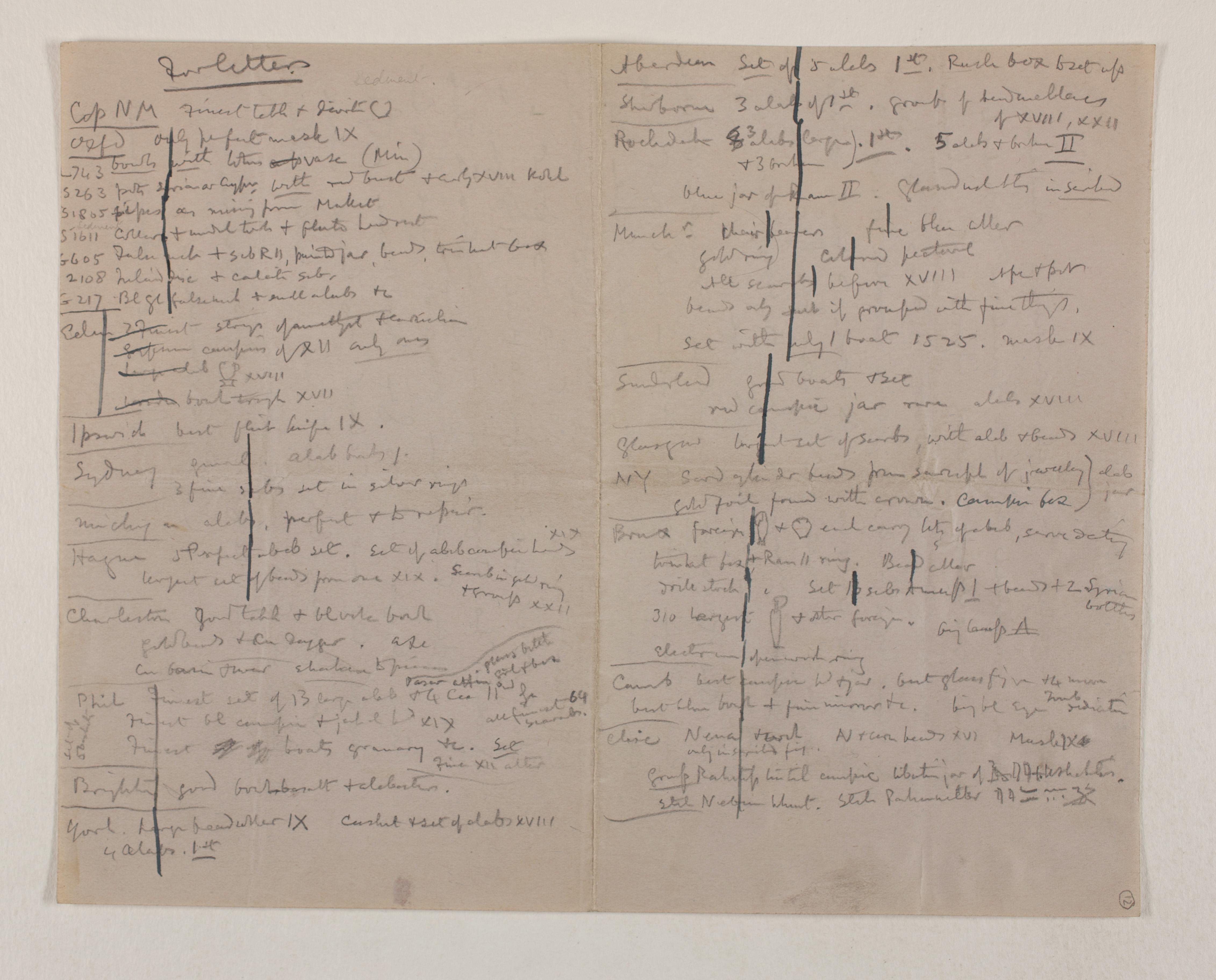 1919-21 Sedment, Lahun Multiple institution list PMA/WFP1/D/24/12.4