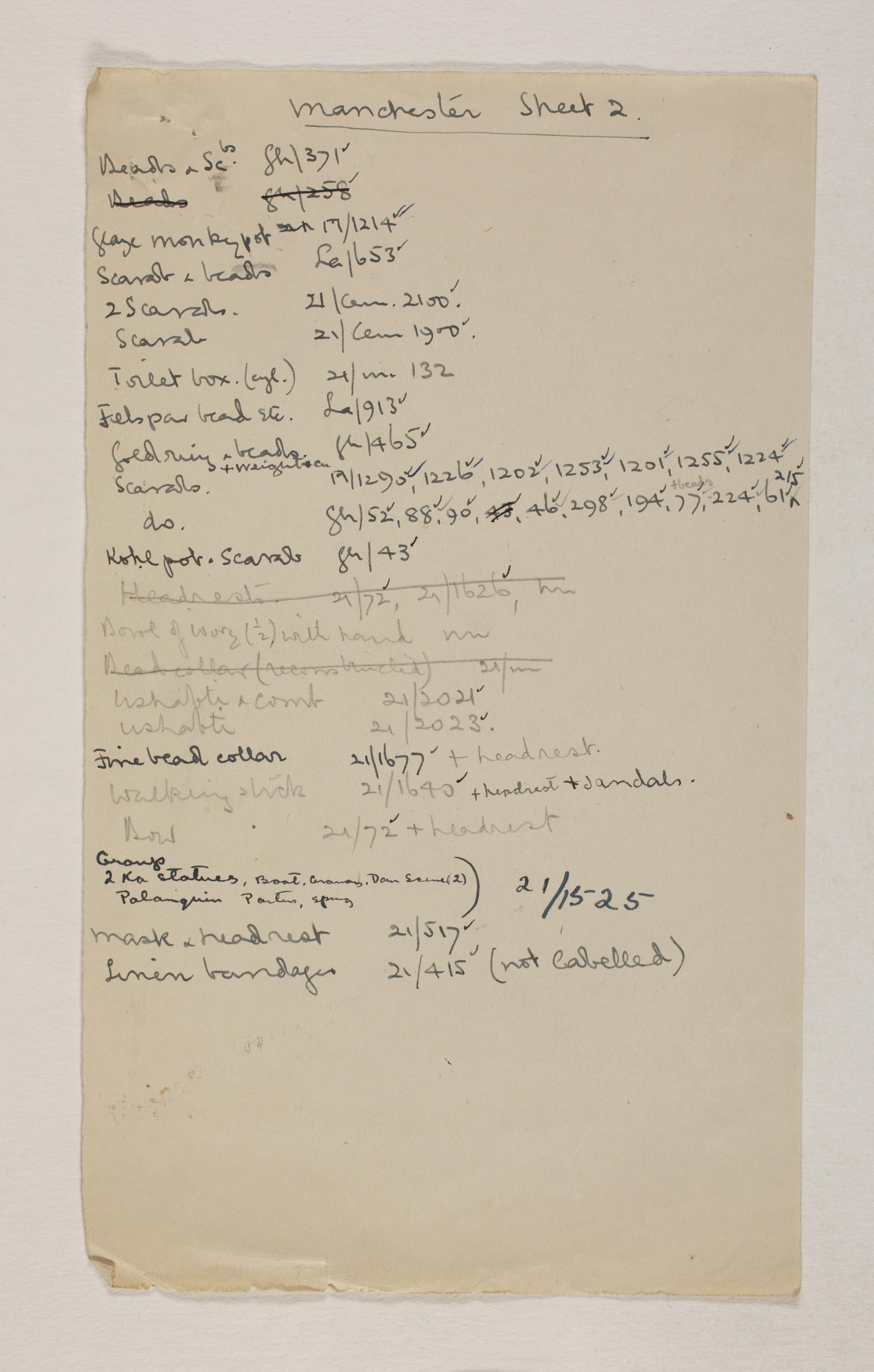 1919-21 Sedment, Lahun Individual institution list PMA/WFP1/D/24/34.2