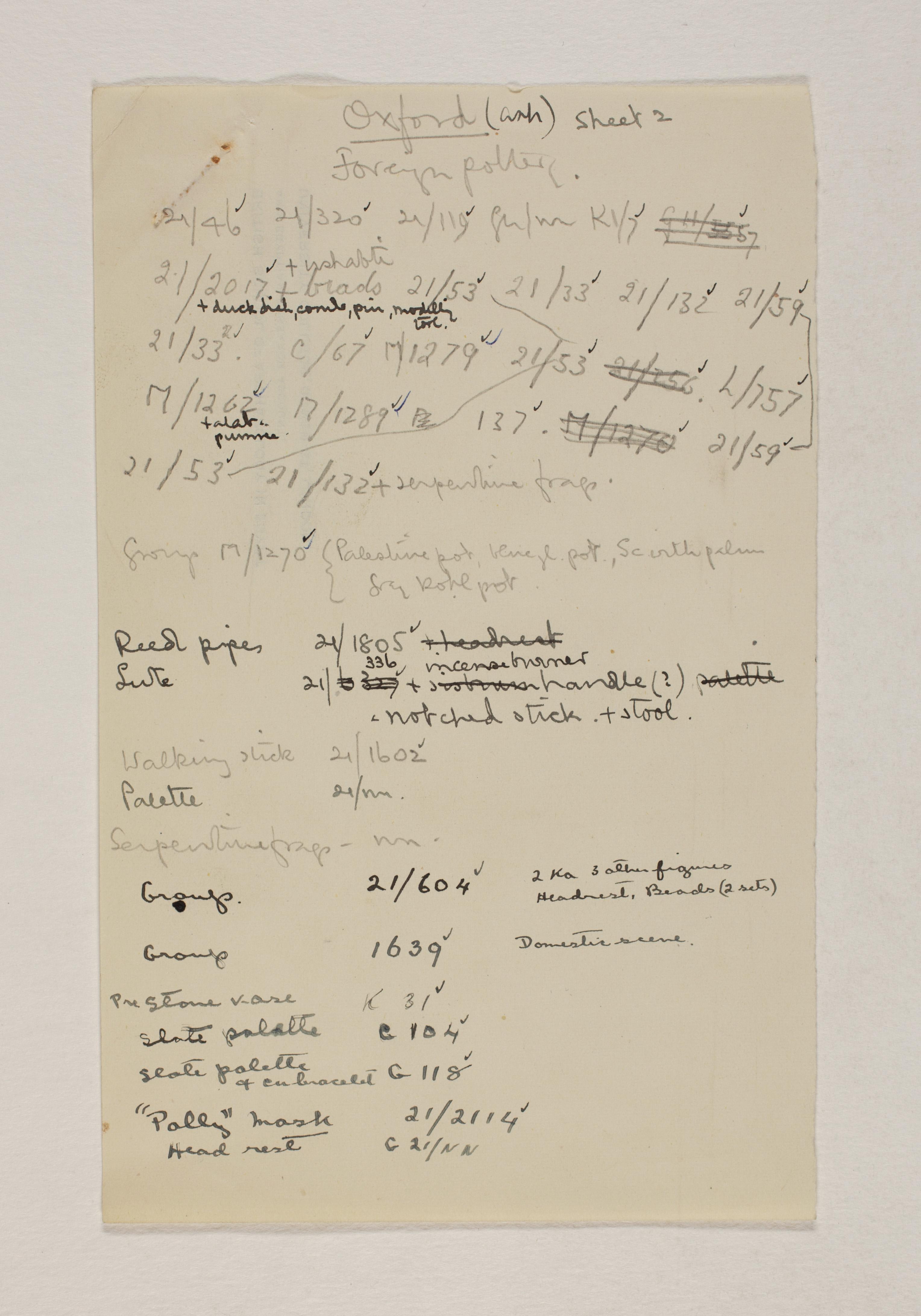 1919-21 Sedment, Lahun Individual institution list PMA/WFP1/D/24/37.2