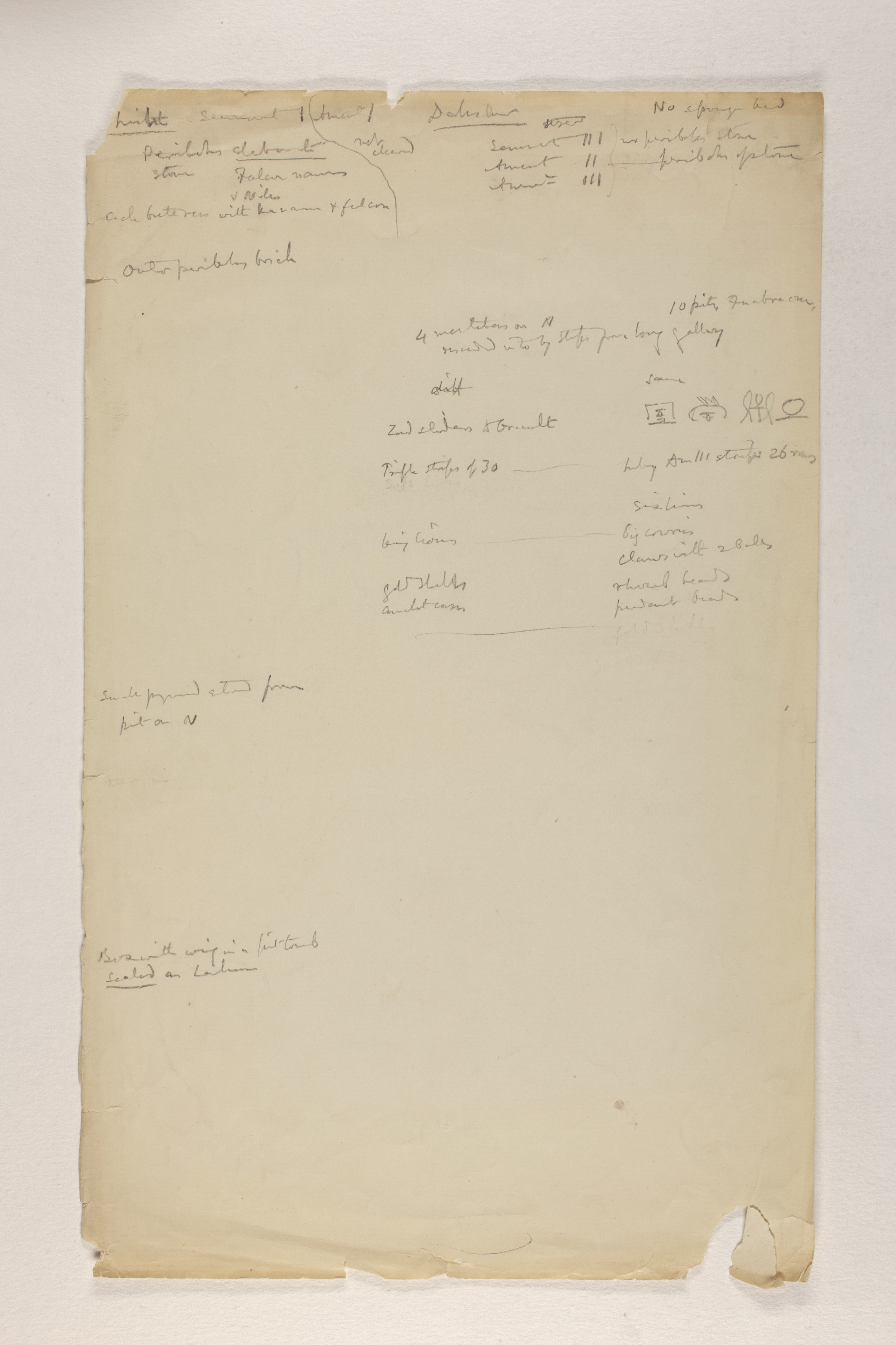 1919-21 Sedment, Lahun Distribution list PMA/WFP1/D/24/13.3