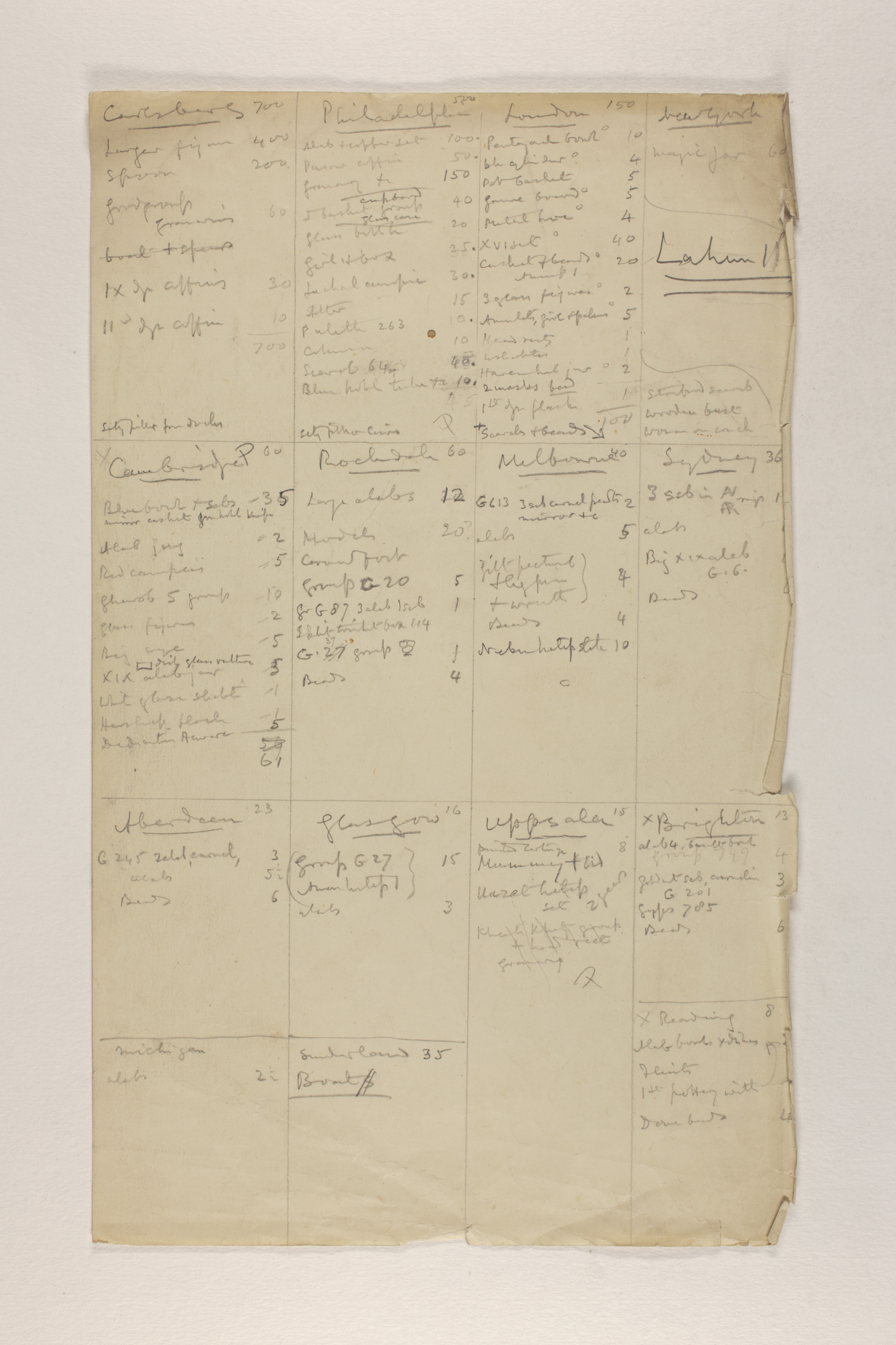 1919-21 Sedment, Lahun Multiple institution list PMA/WFP1/D/24/8