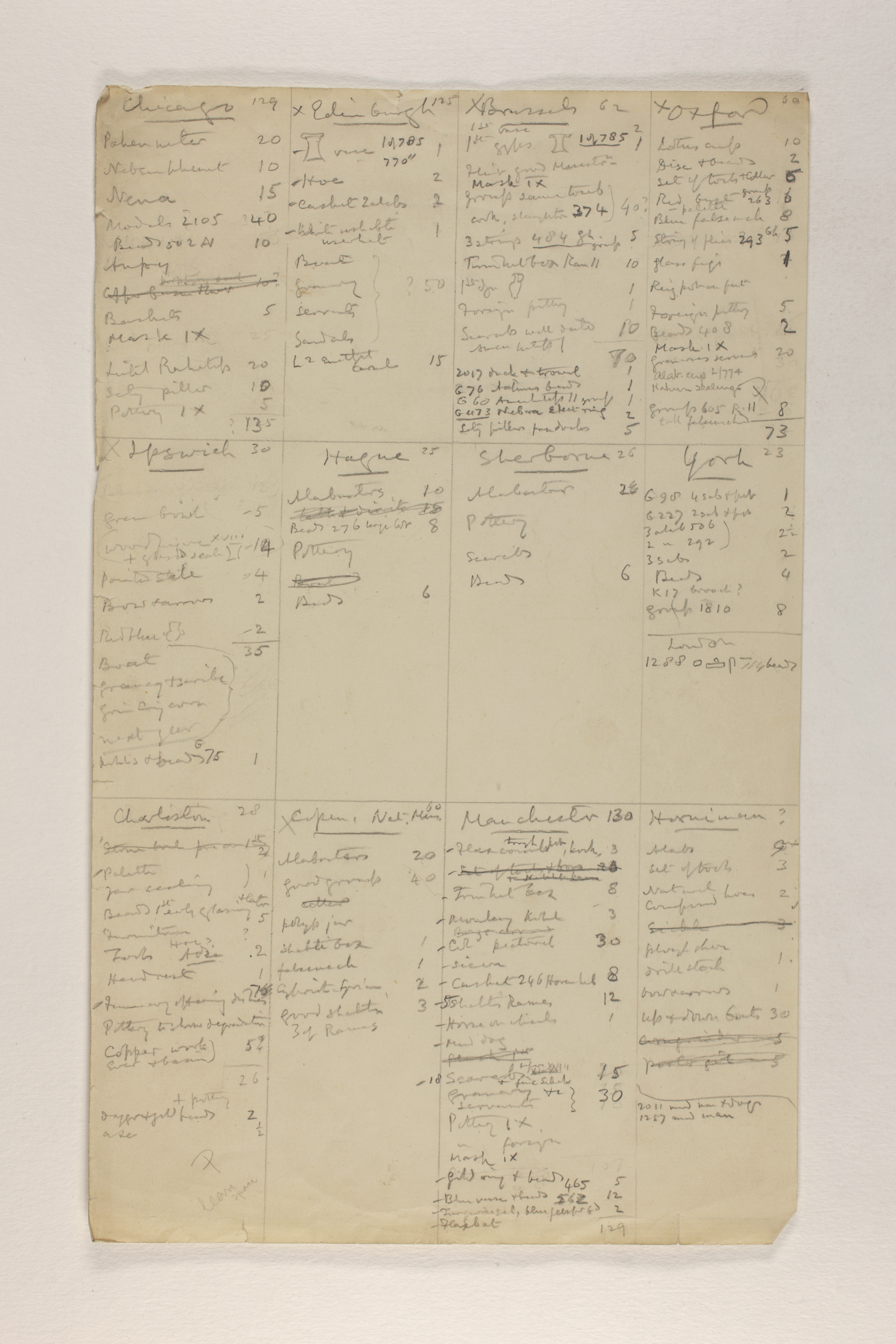 1919-21 Sedment, Lahun Multiple institution list PMA/WFP1/D/24/9.1