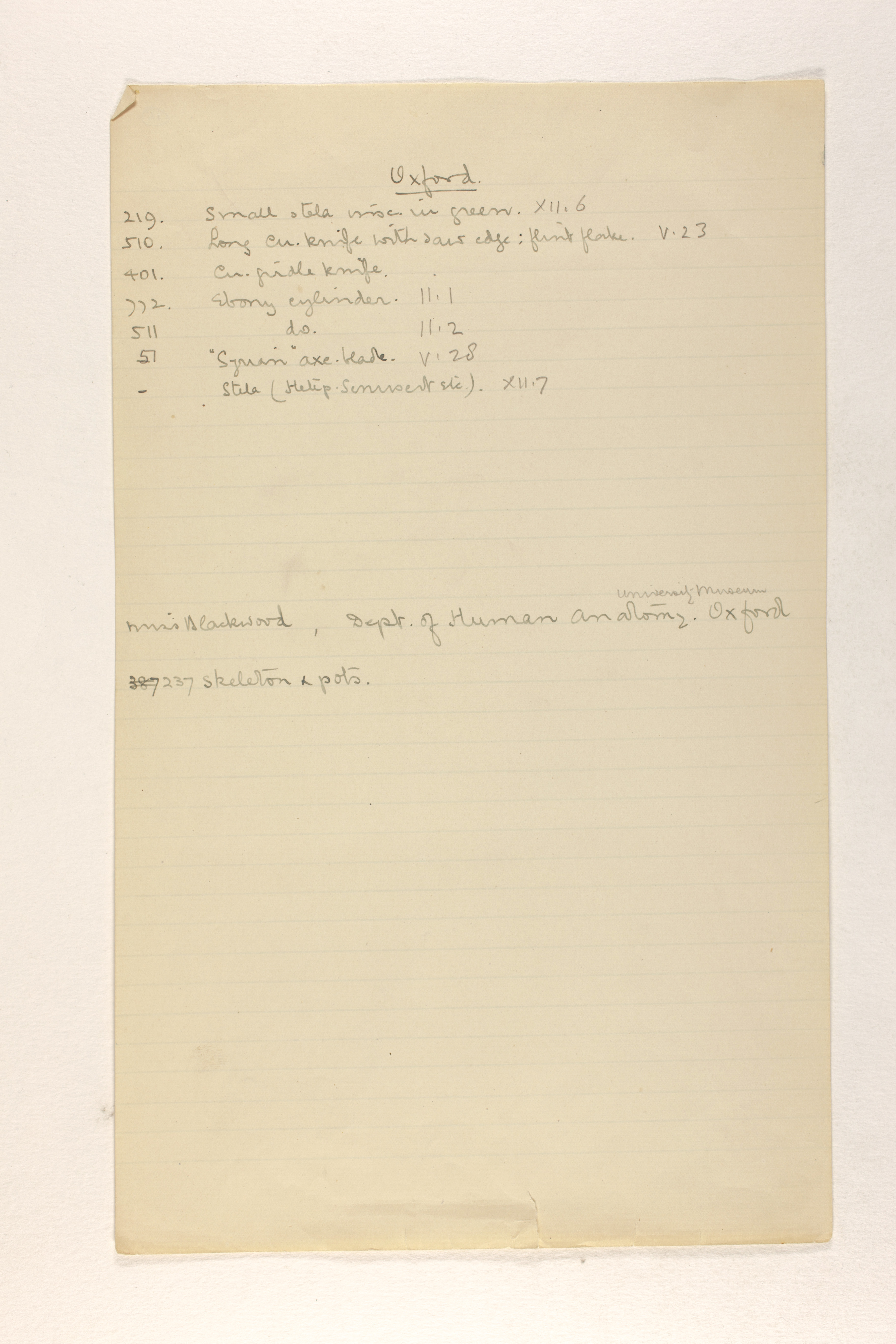 1921-22 Abydos, Oxyrhynchus Individual institution list PMA/WFP1/D/25/15