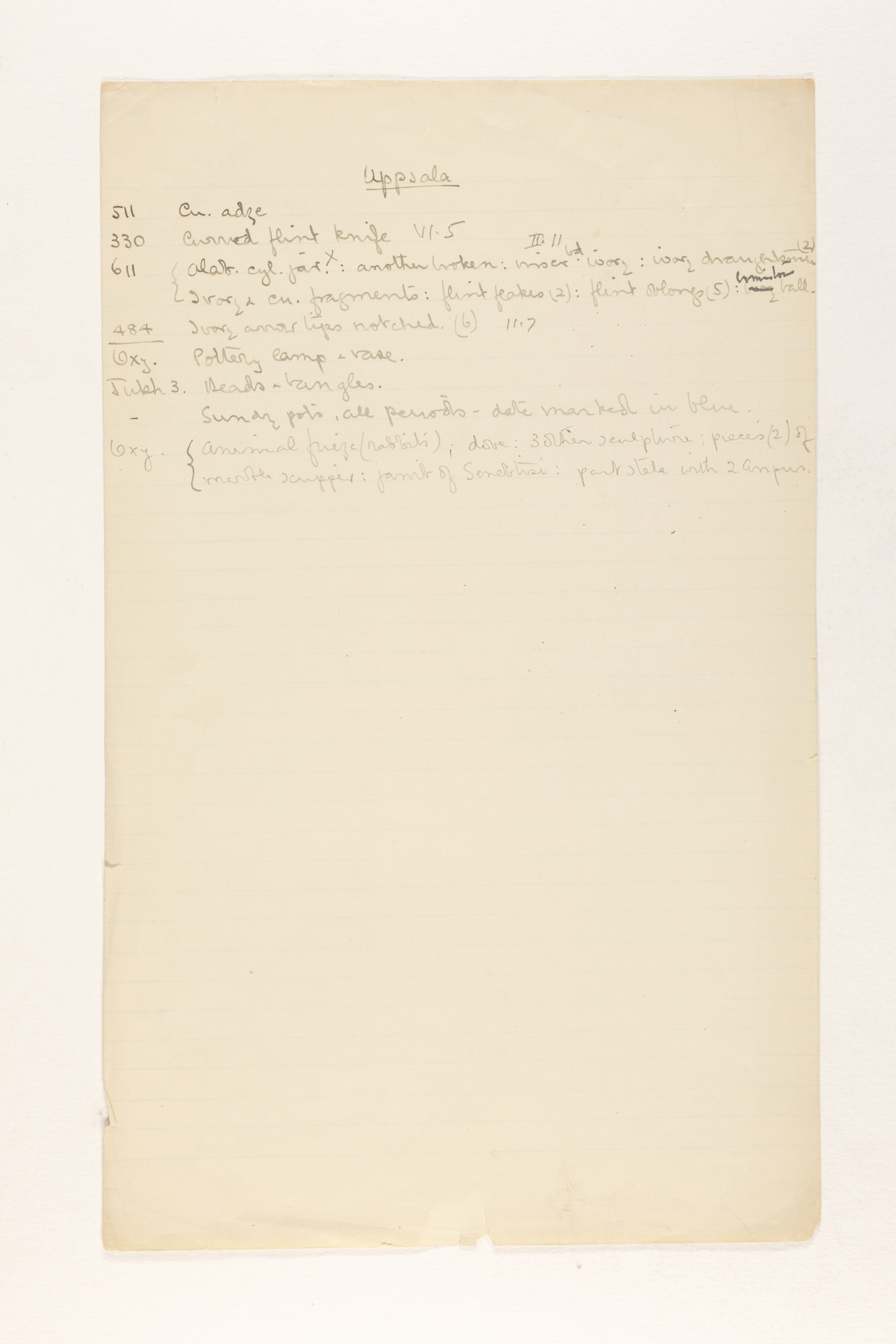 1921-22 Abydos, Oxyrhynchus Individual institution list PMA/WFP1/D/25/18
