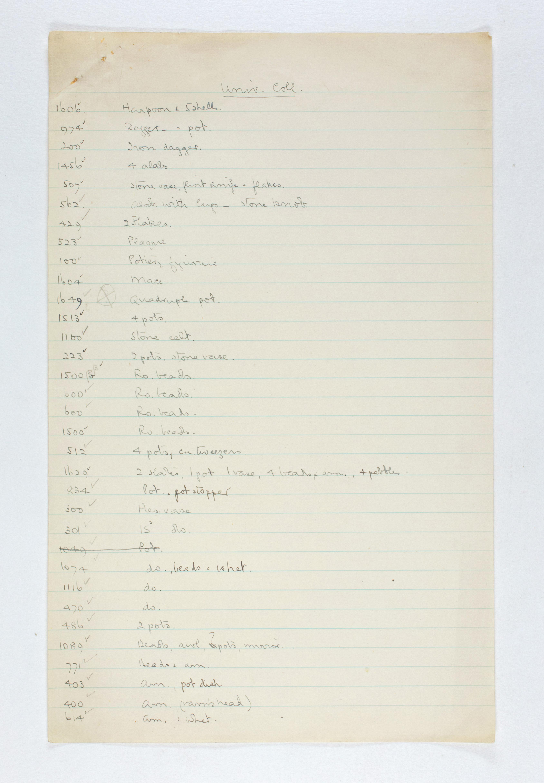 1922-23 Qau el-Kebir Individual institution list PMA/WFP1/D/26/17.1