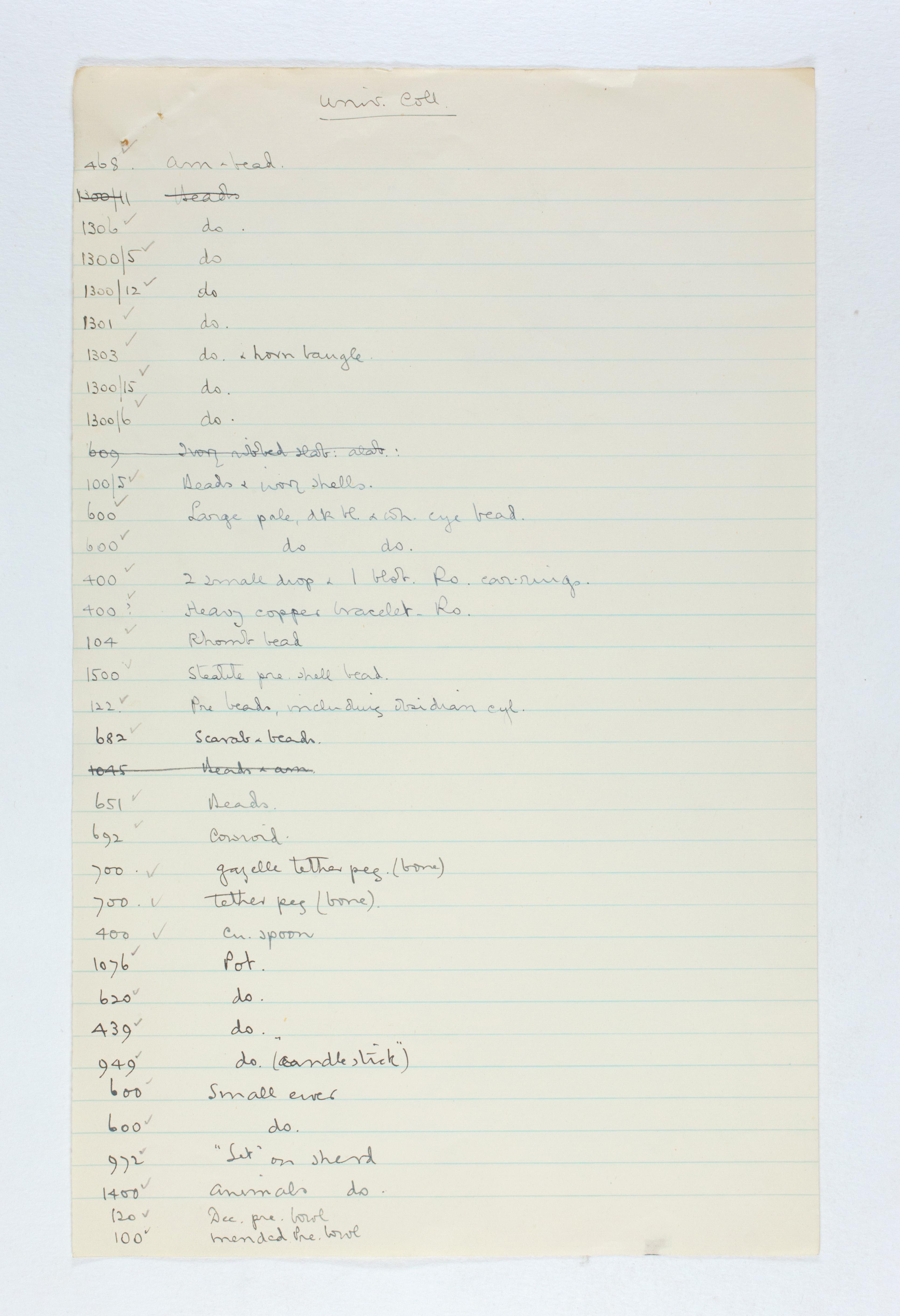 1922-23 Qau el-Kebir Individual institution list PMA/WFP1/D/26/17.5
