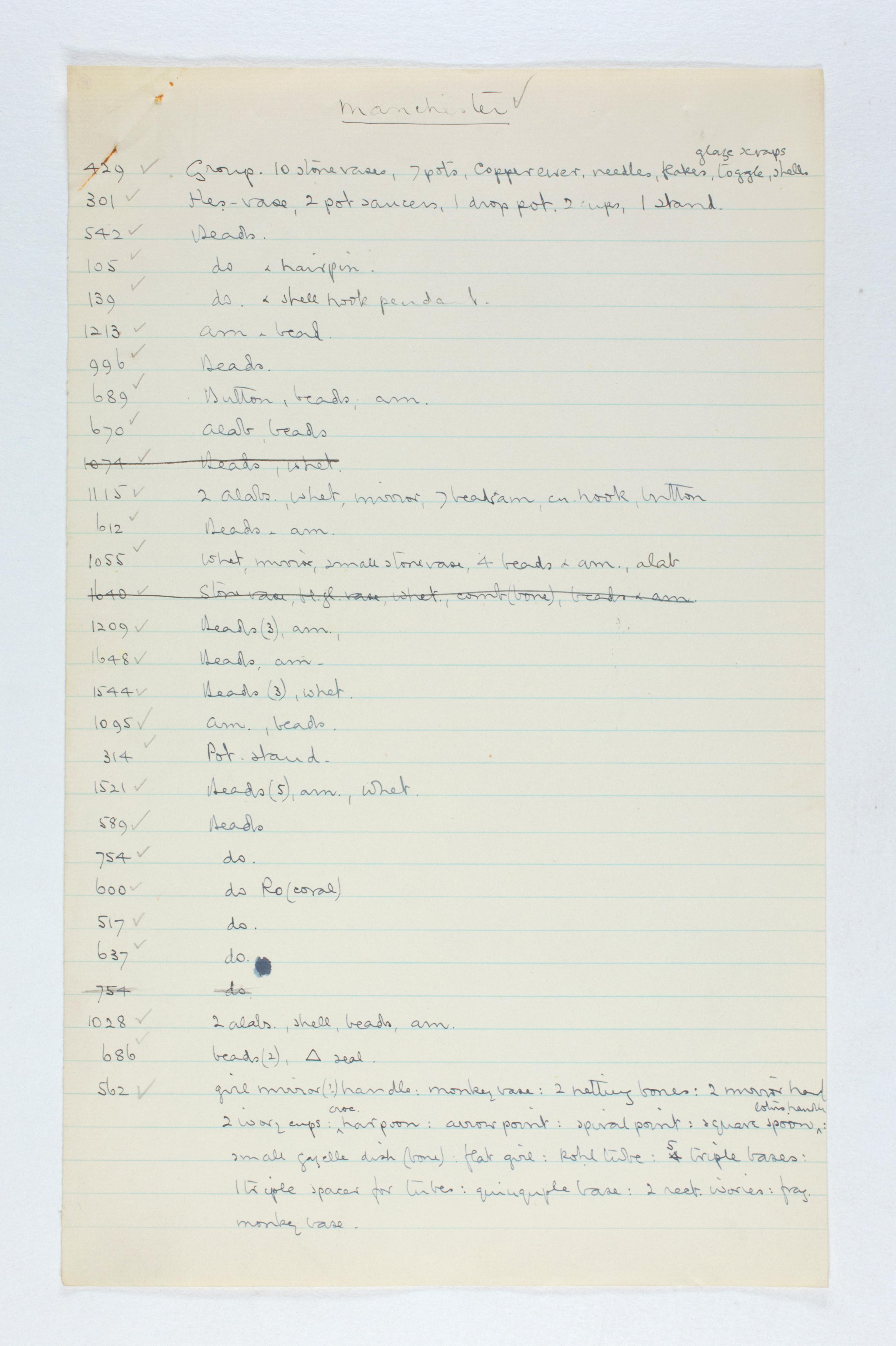 1922-23 Qau el-Kebir Individual institution list PMA/WFP1/D/26/18.1