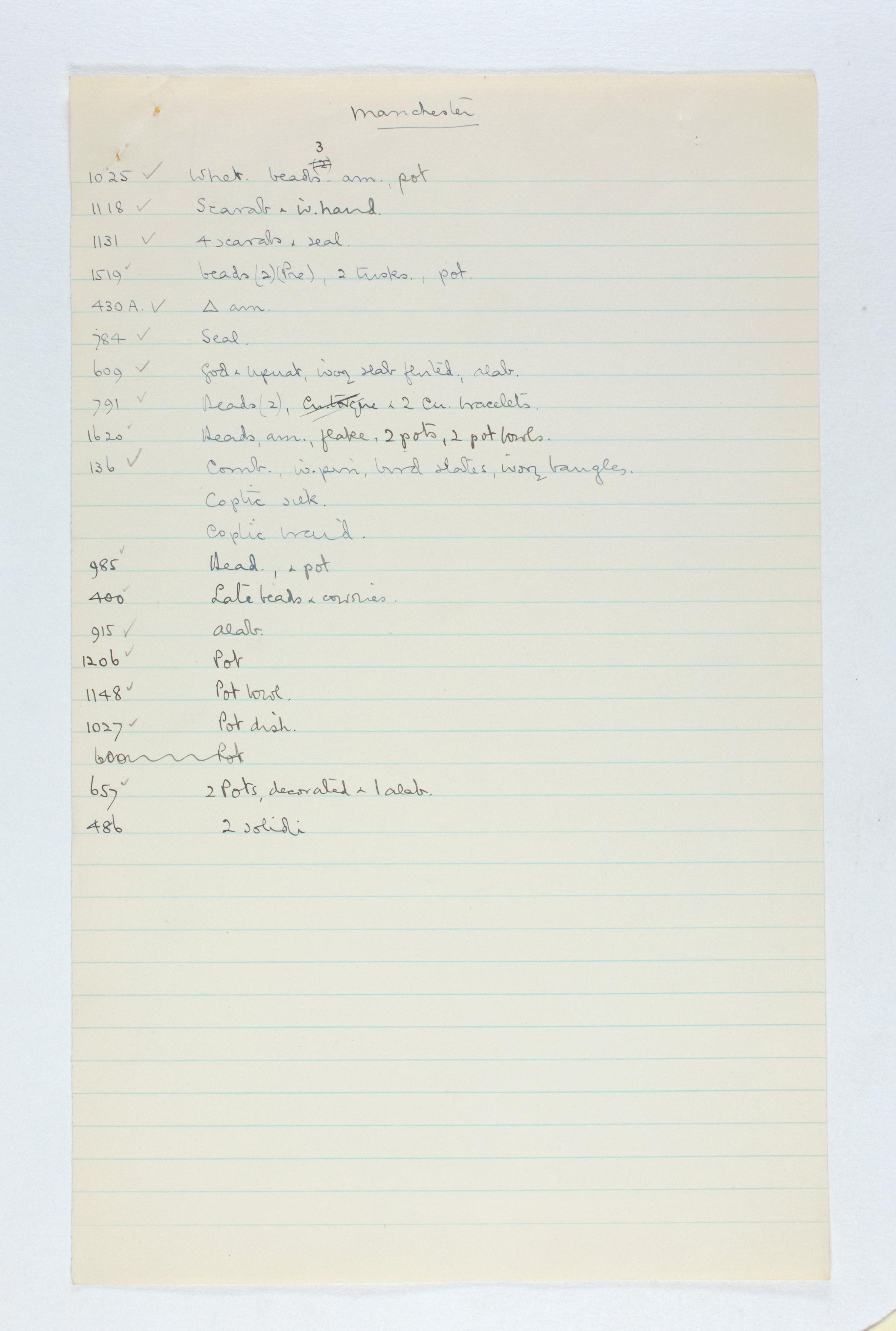 1922-23 Qau el-Kebir Individual institution list PMA/WFP1/D/26/18.2