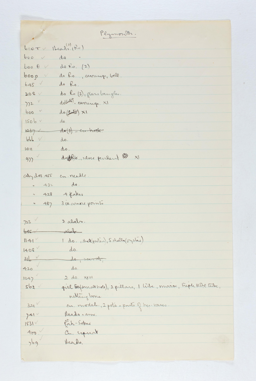 1922-23 Qau el-Kebir Individual institution list PMA/WFP1/D/26/22.1