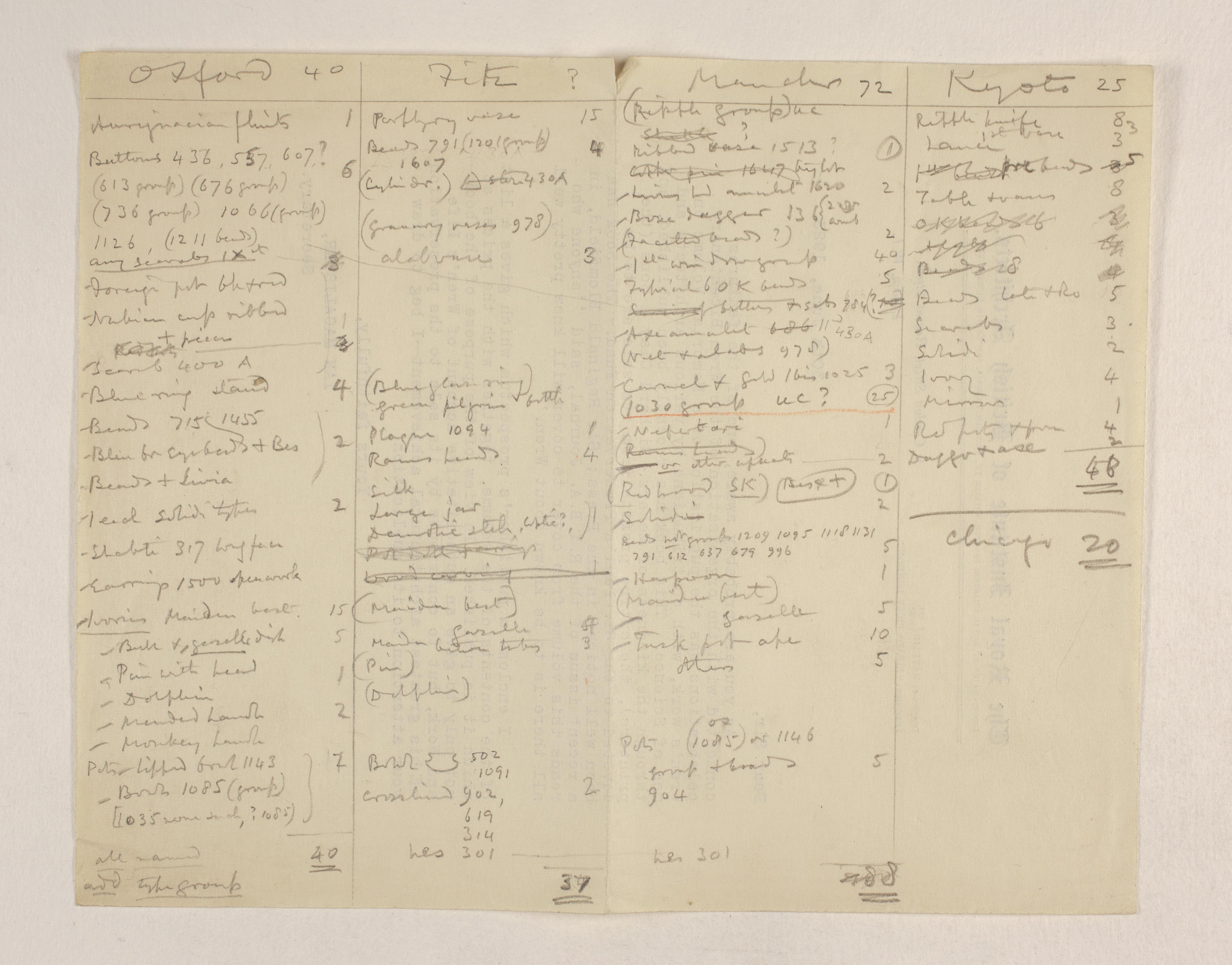 1922-23 Qau el-Kebir Multiple institution list PMA/WFP1/D/26/35.1