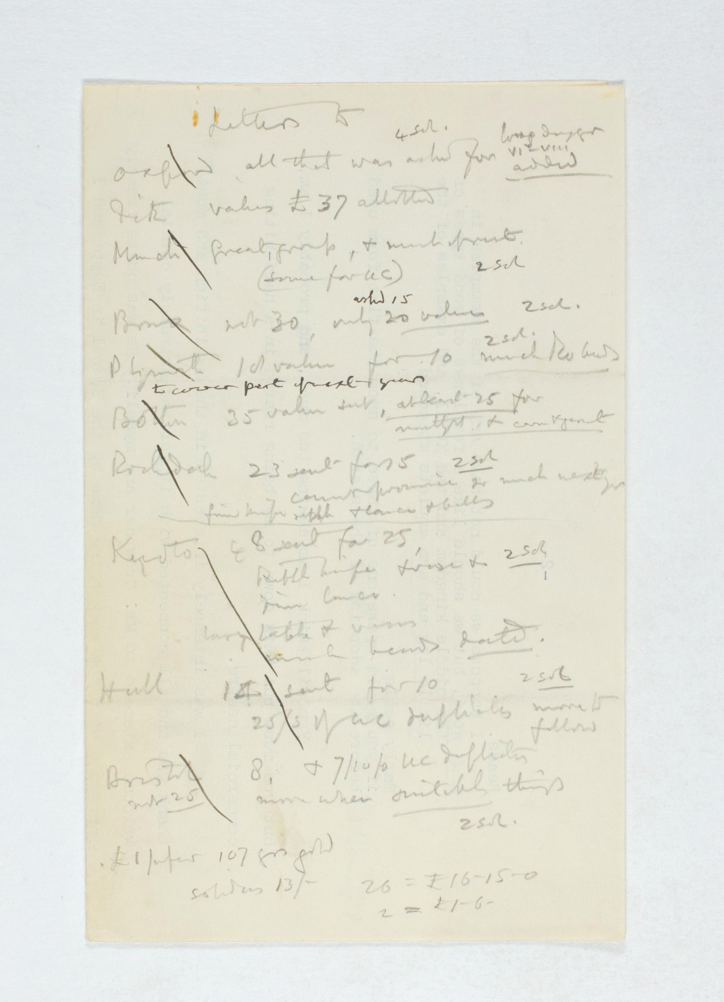 1922-23 Qau el-Kebir Multiple institution list PMA/WFP1/D/26/3.1