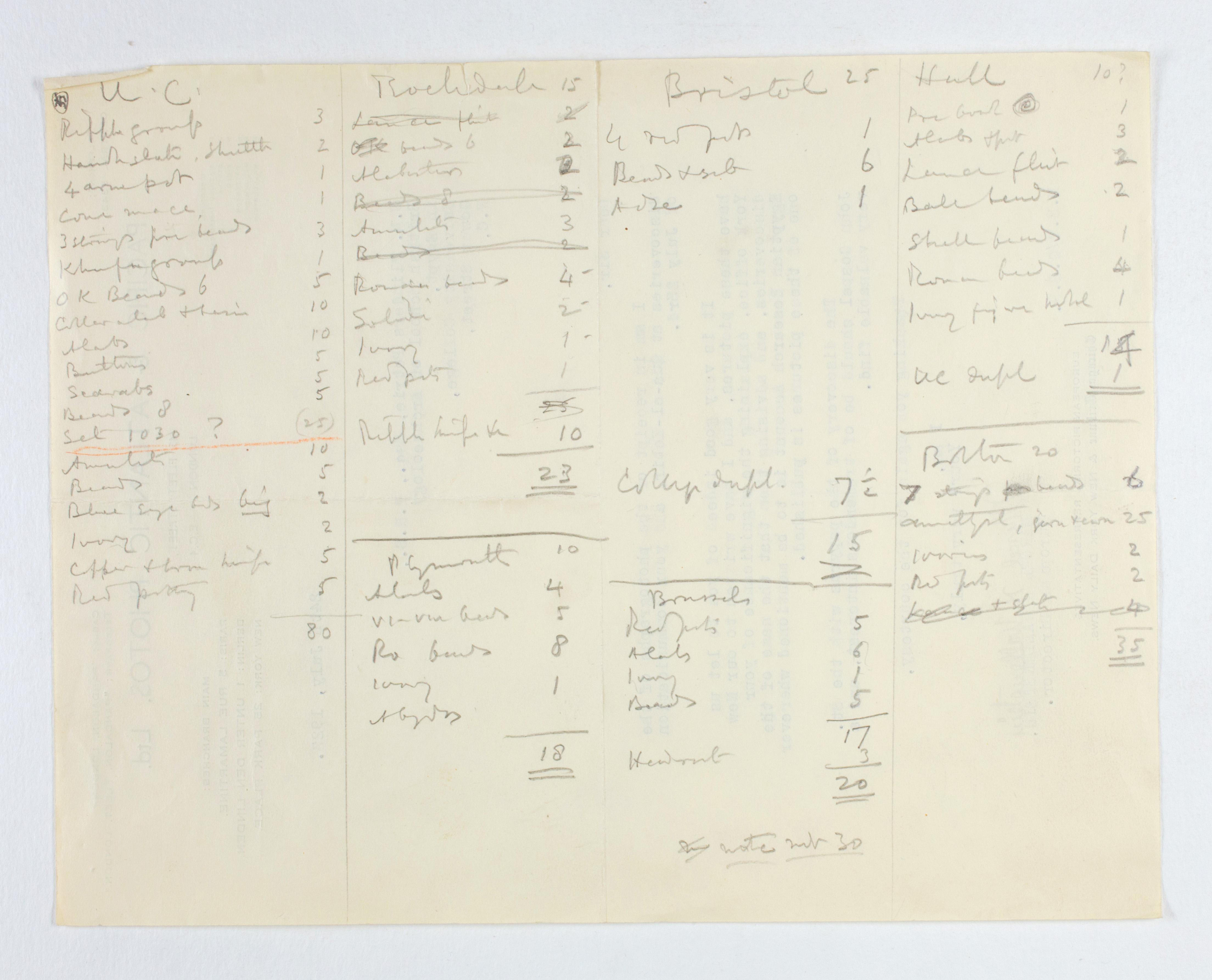 1922-23 Qau el-Kebir Multiple institution list PMA/WFP1/D/26/4.1