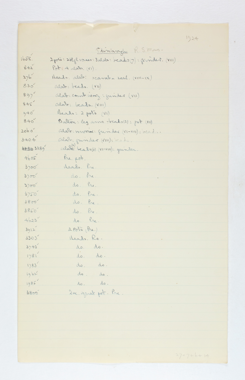 1923-24 Qau el-Kebir, Hemamieh Individual institution list PMA/WFP1/D/27/11