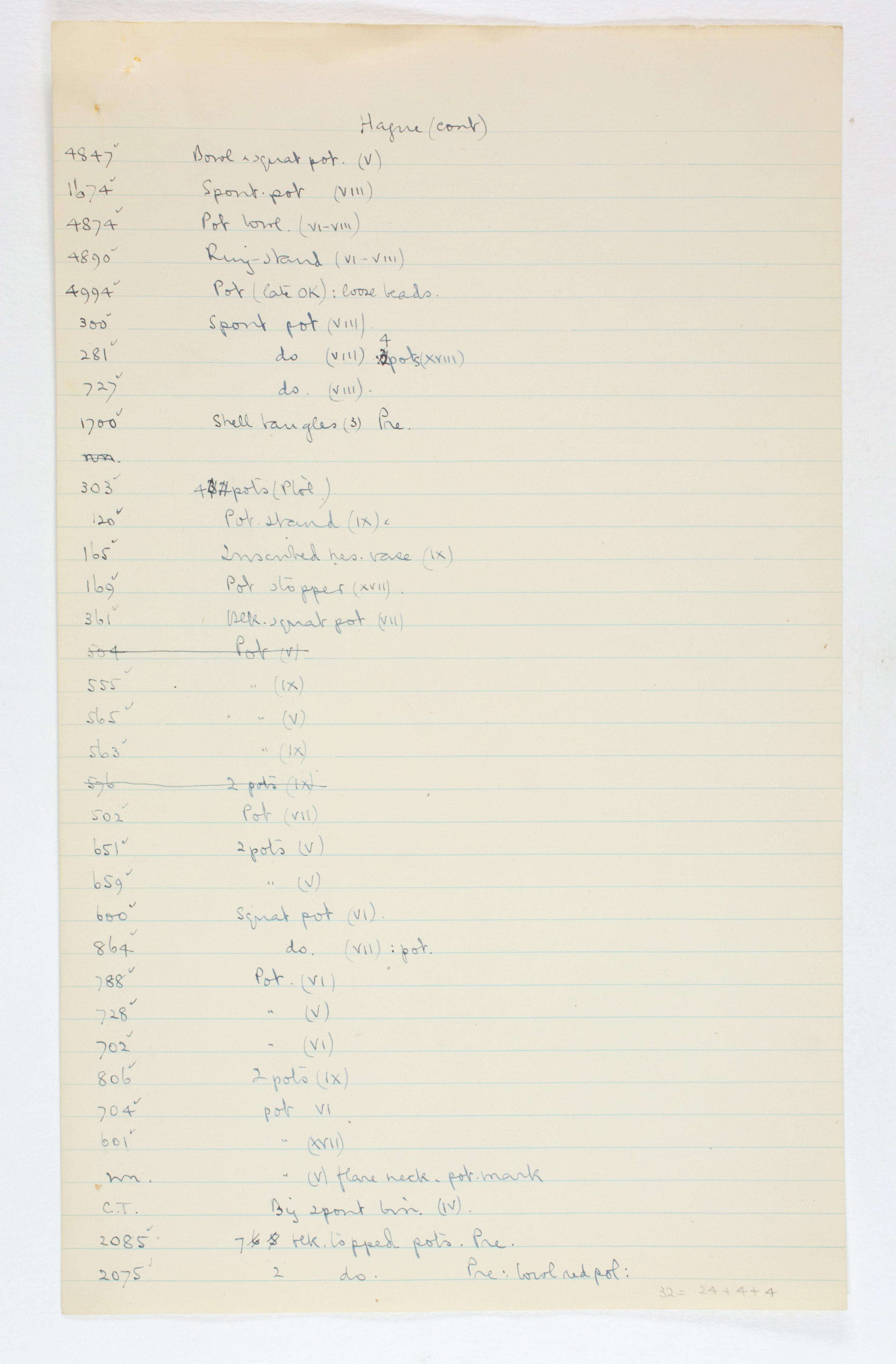 1923-24 Qau el-Kebir, Hemamieh Individual institution list PMA/WFP1/D/27/12.2