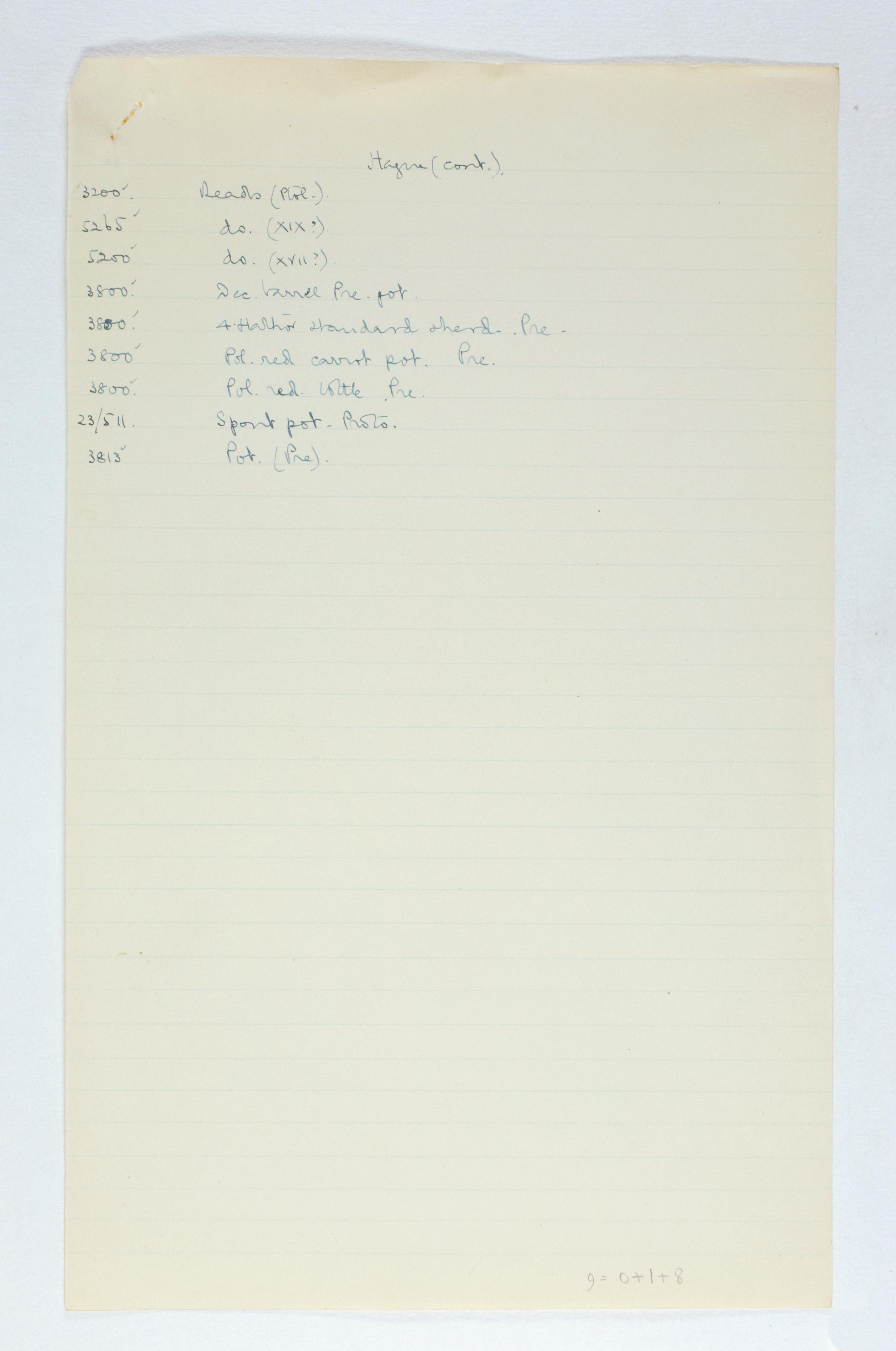 1923-24 Qau el-Kebir, Hemamieh Individual institution list PMA/WFP1/D/27/12.3