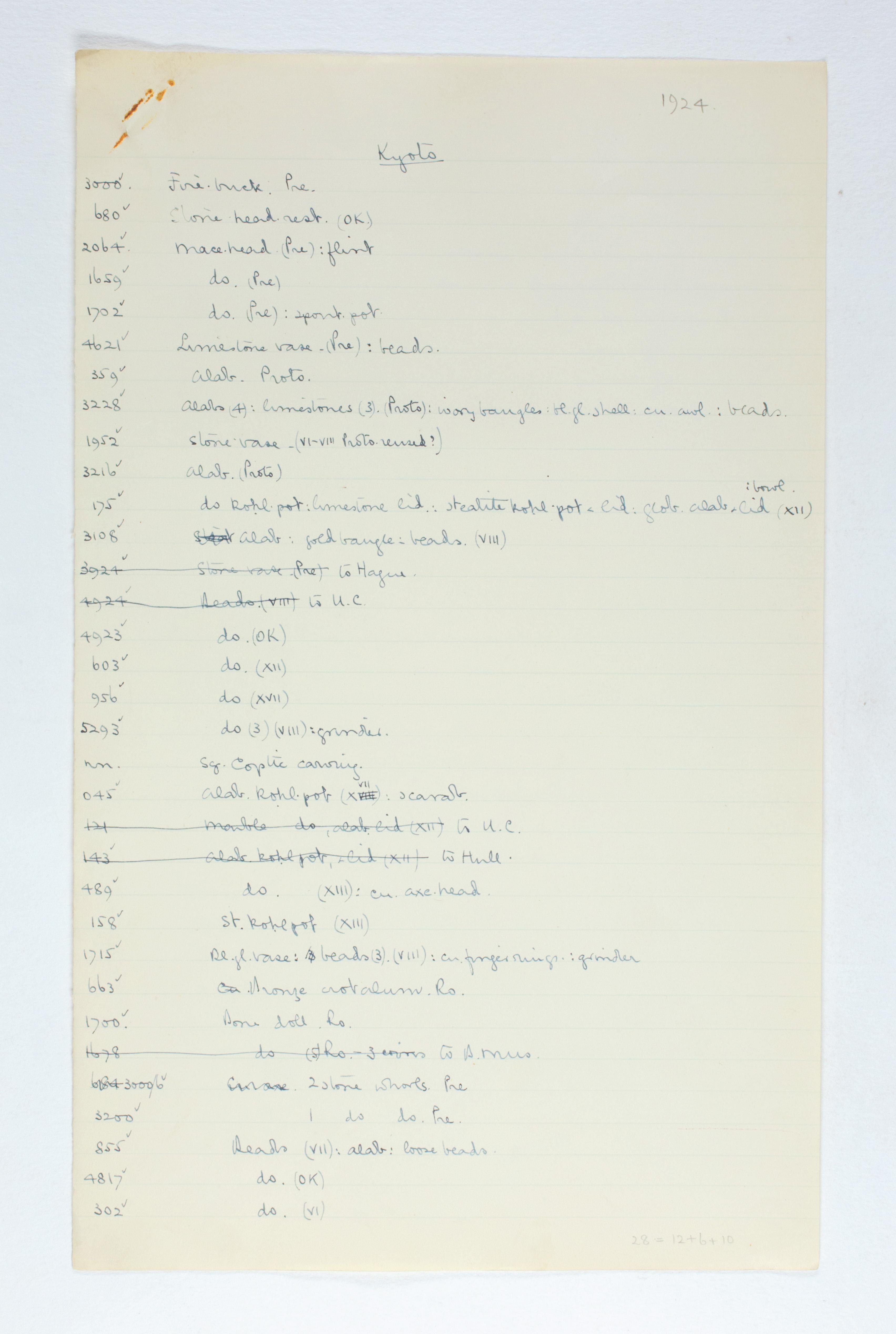 1923-24 Qau el-Kebir, Hemamieh Individual institution list PMA/WFP1/D/27/14.1