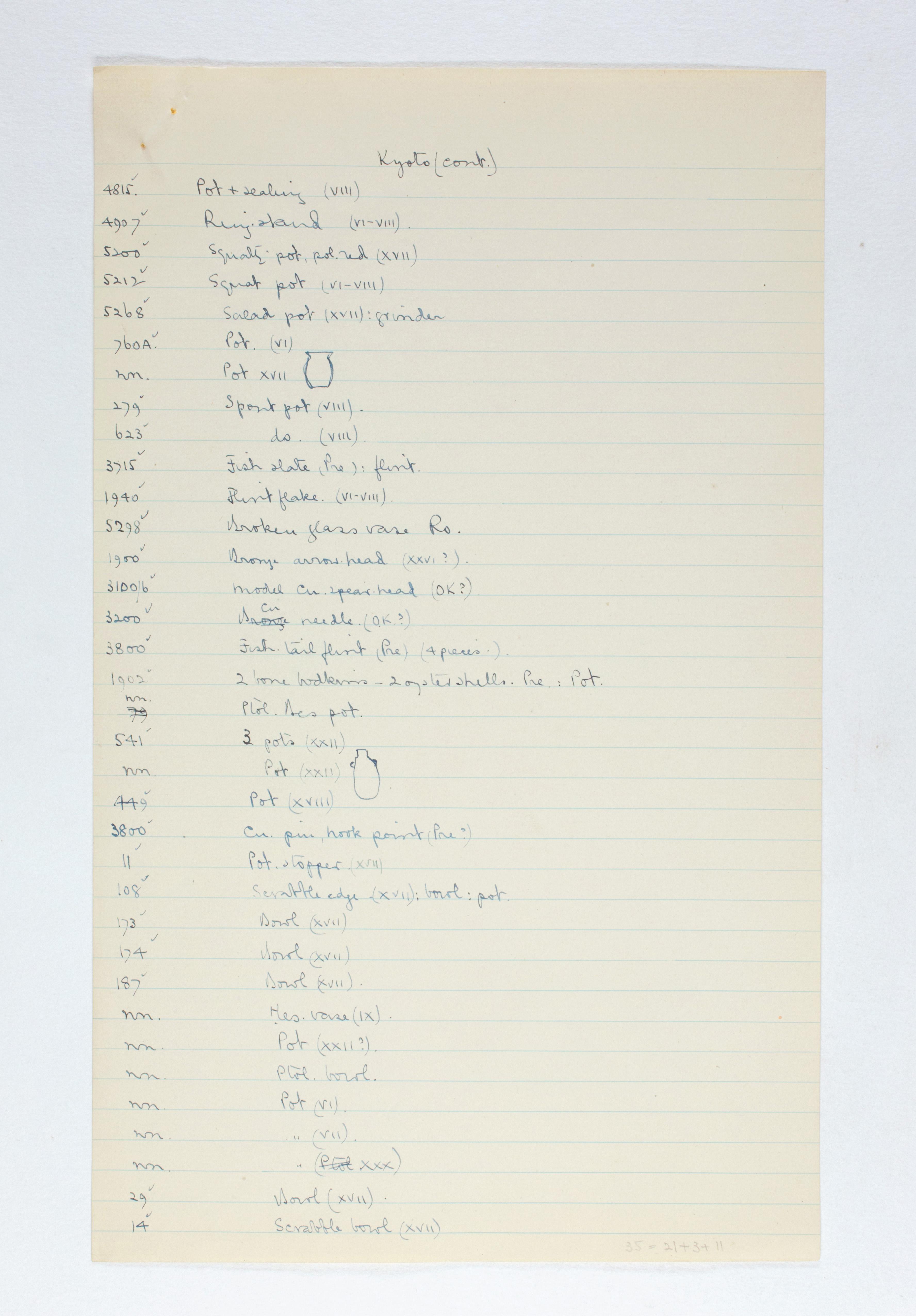 1923-24 Qau el-Kebir, Hemamieh Individual institution list PMA/WFP1/D/27/14.3