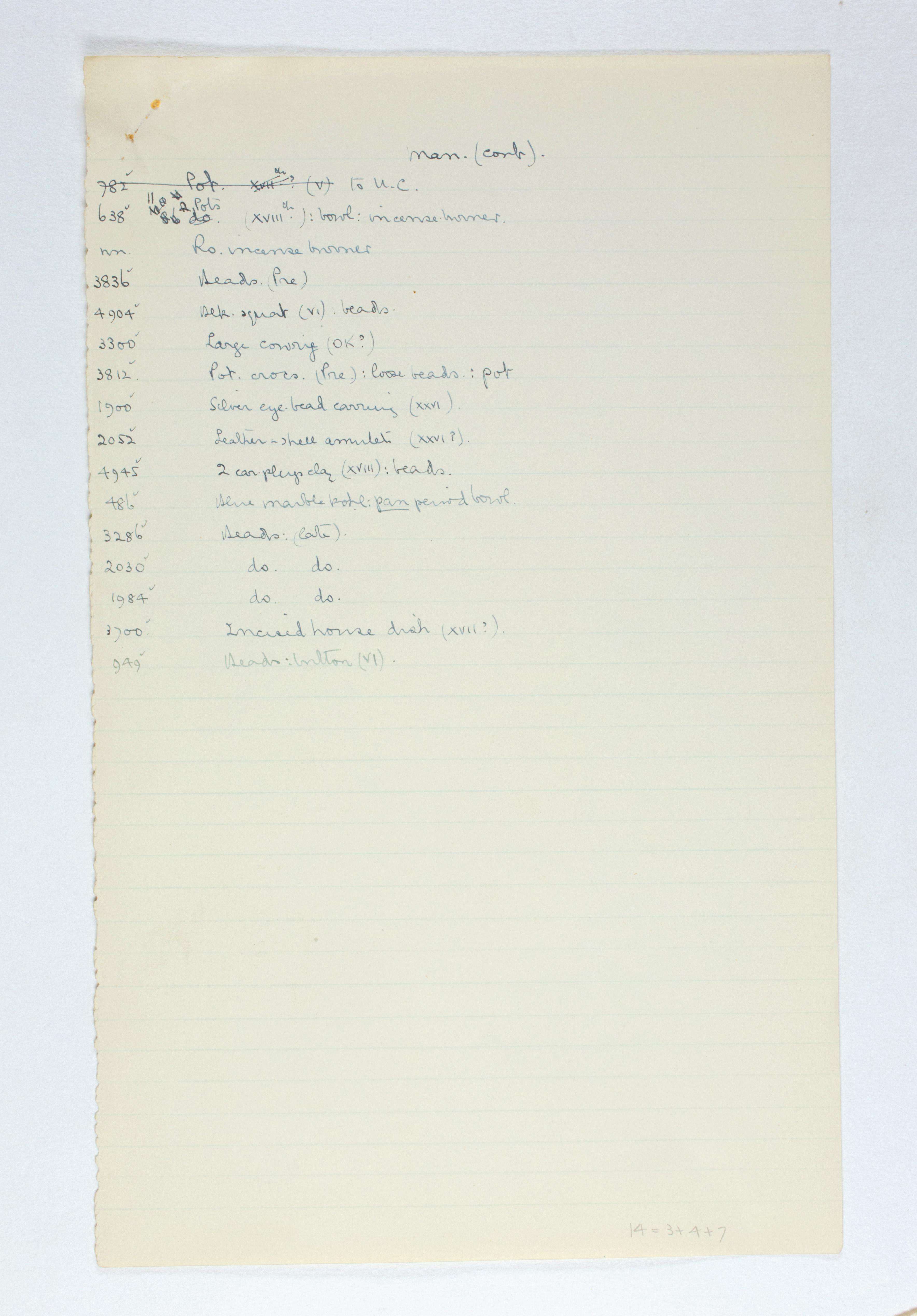 1923-24 Qau el-Kebir, Hemamieh Individual institution list PMA/WFP1/D/27/19.3